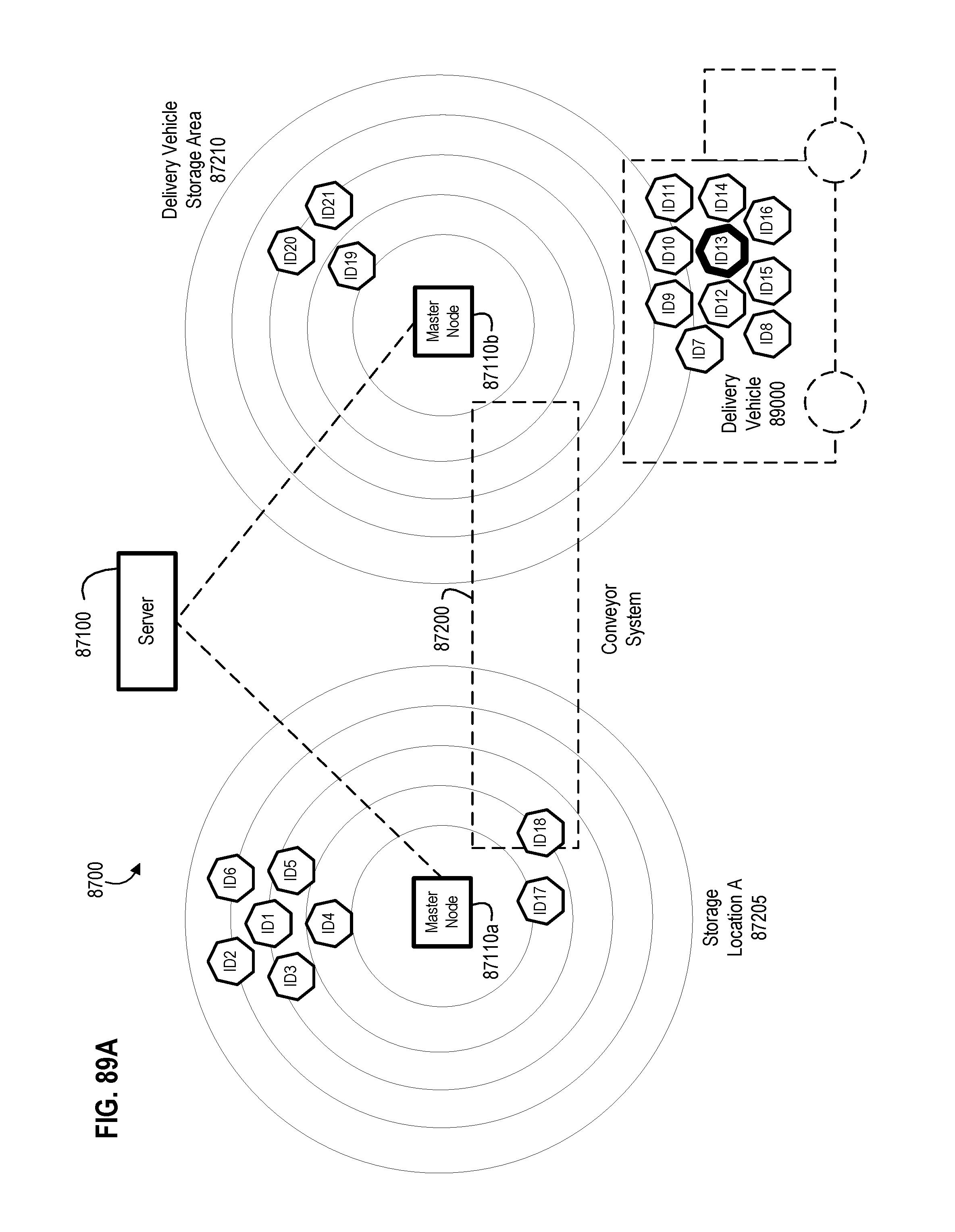 patent us 10 057 722 b2 Mastercool Wiring Diagram petitions