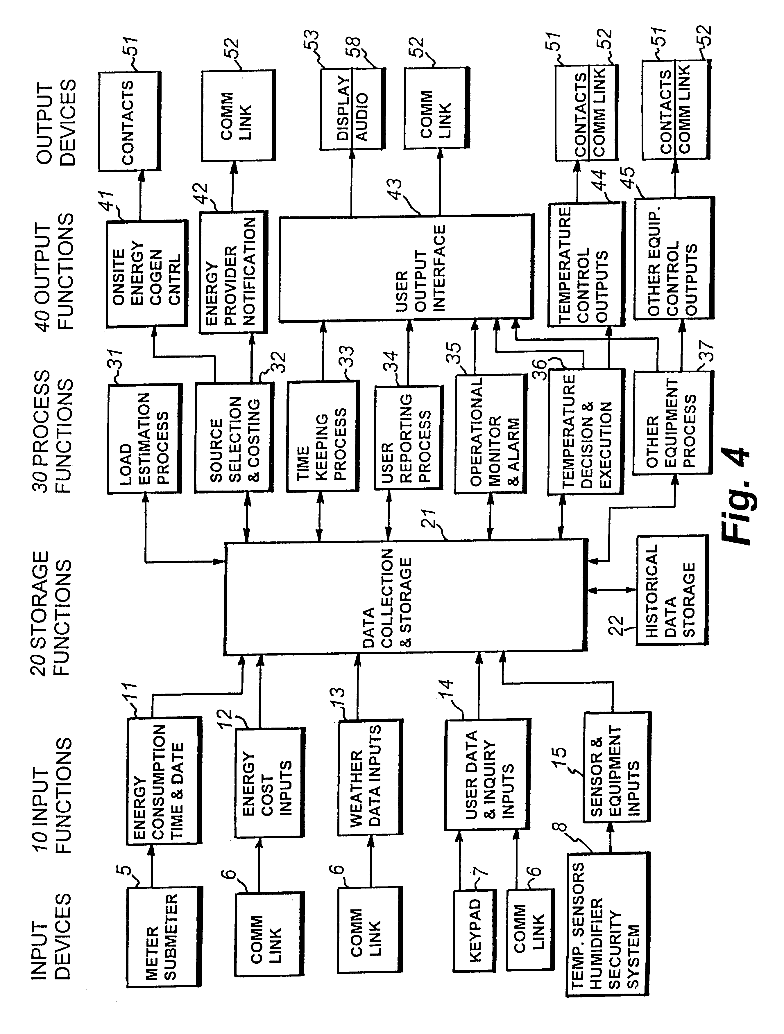 Patent Us 6216956 B1 Block Diagram Sbd Power Over Ethernet Ticom 0 Petitions