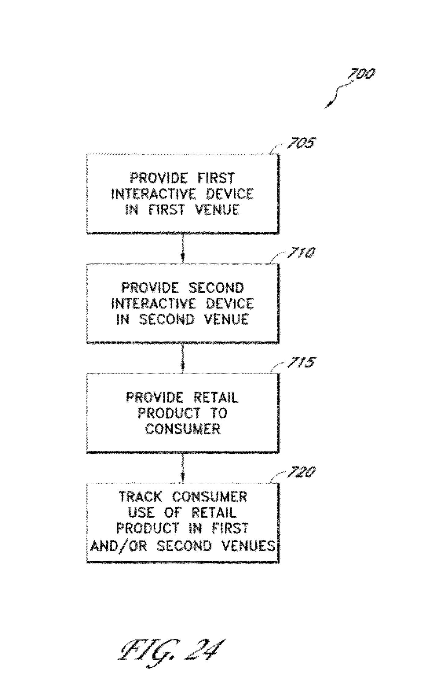 Patent US 8,702,515 B2