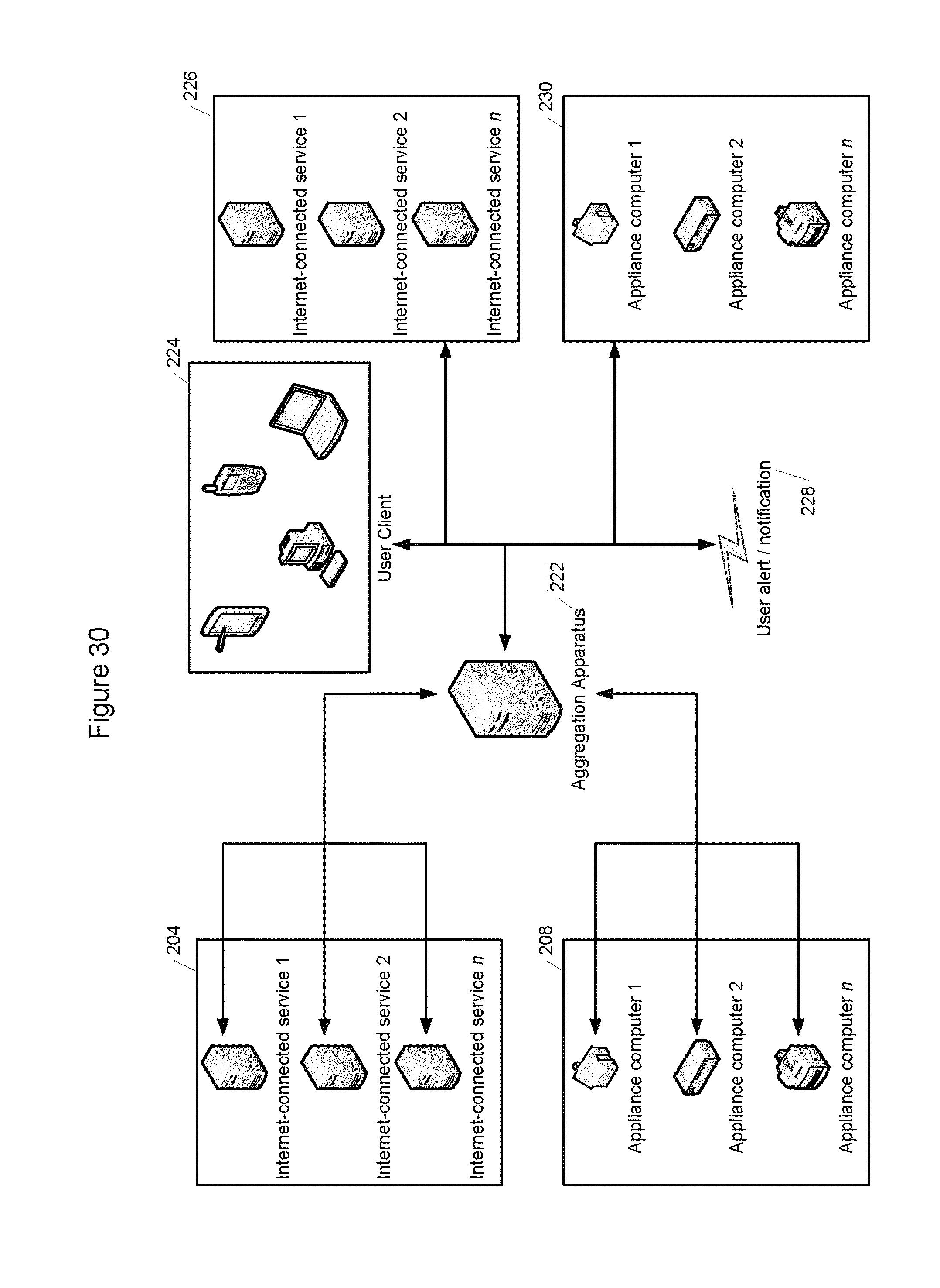 Patent US 8,996,654 B2