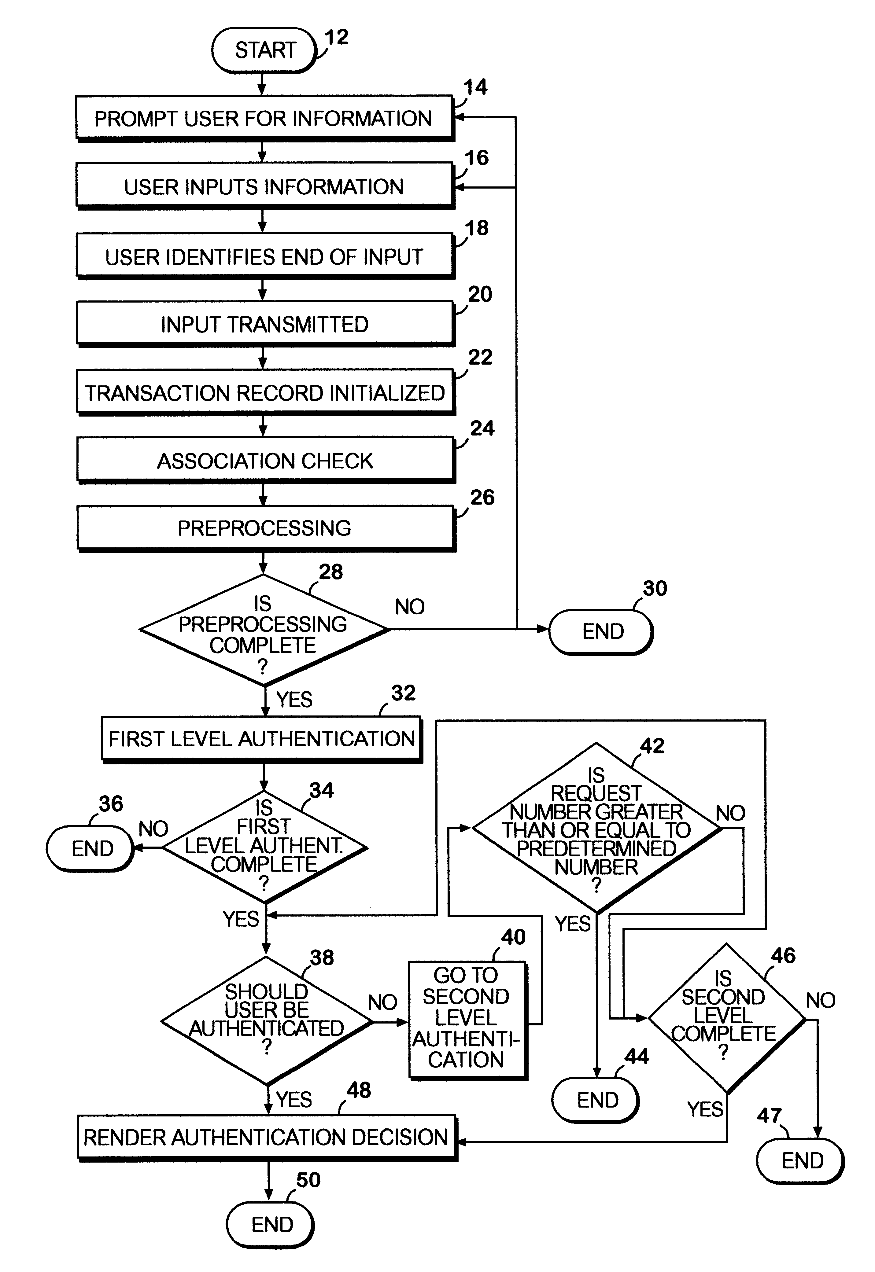 dsl network diagram wiring diagram database DSL Connection Setup patent us 6 282 658 b2 dsl wiring guide dsl network diagram