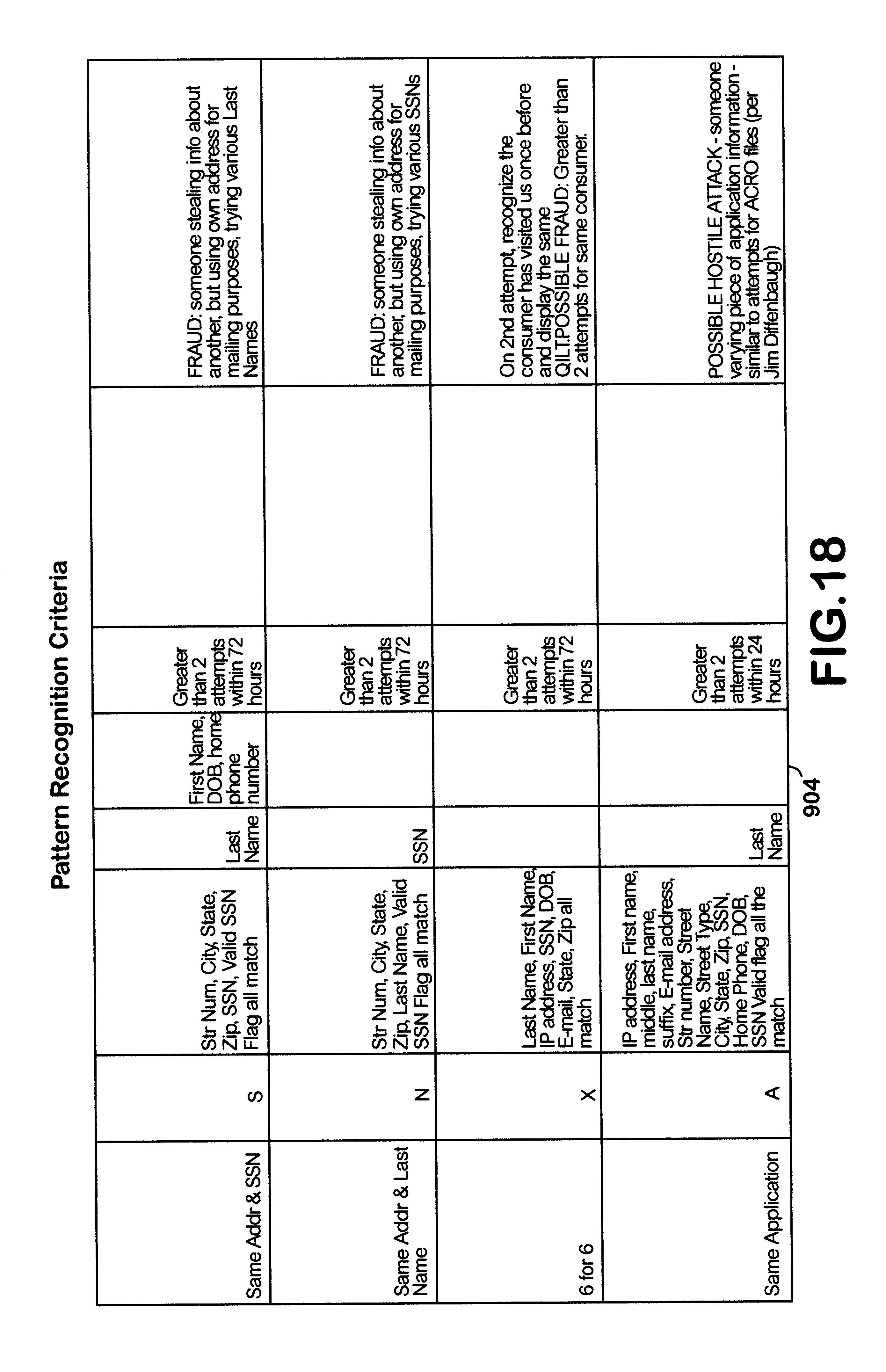 Patent US 6,282,658 B2