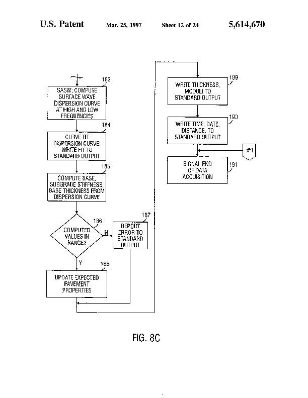 Patent US 5,614,670 A on
