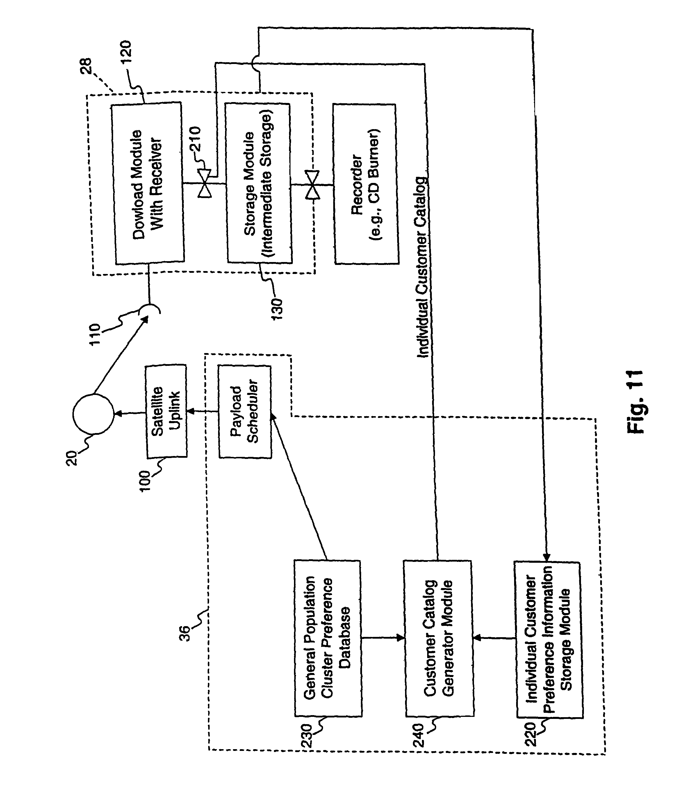 Patent Us 9659285 B2 Infraredled Based Wireless Data Voice Communication With Circuit 0 Petitions