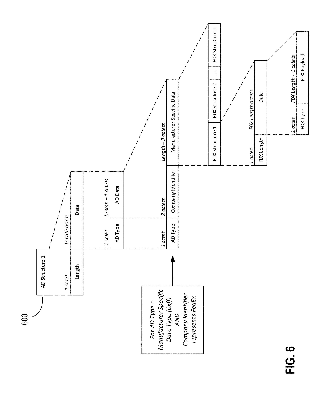 Patent Us 9913240 B2 Cb Radio Mic Wiring Diagrams Likewise Speakon Cable Diagram