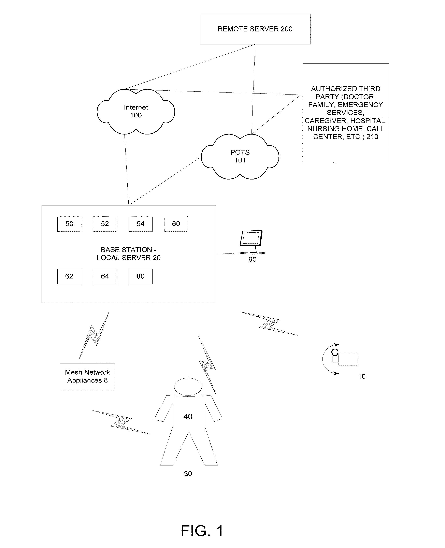 Patent US 9,028,405 B2