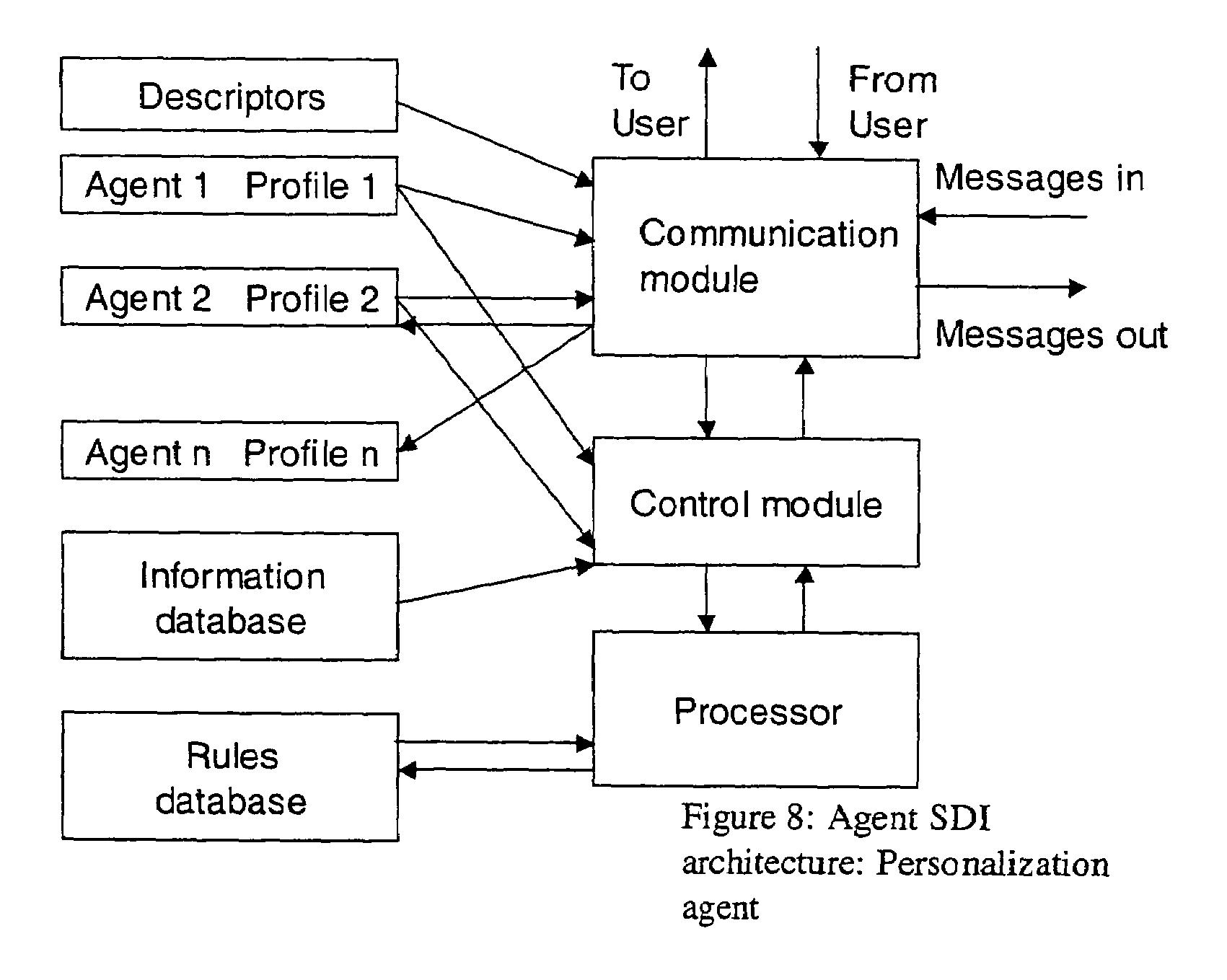 Patent US 7,630,986 B1