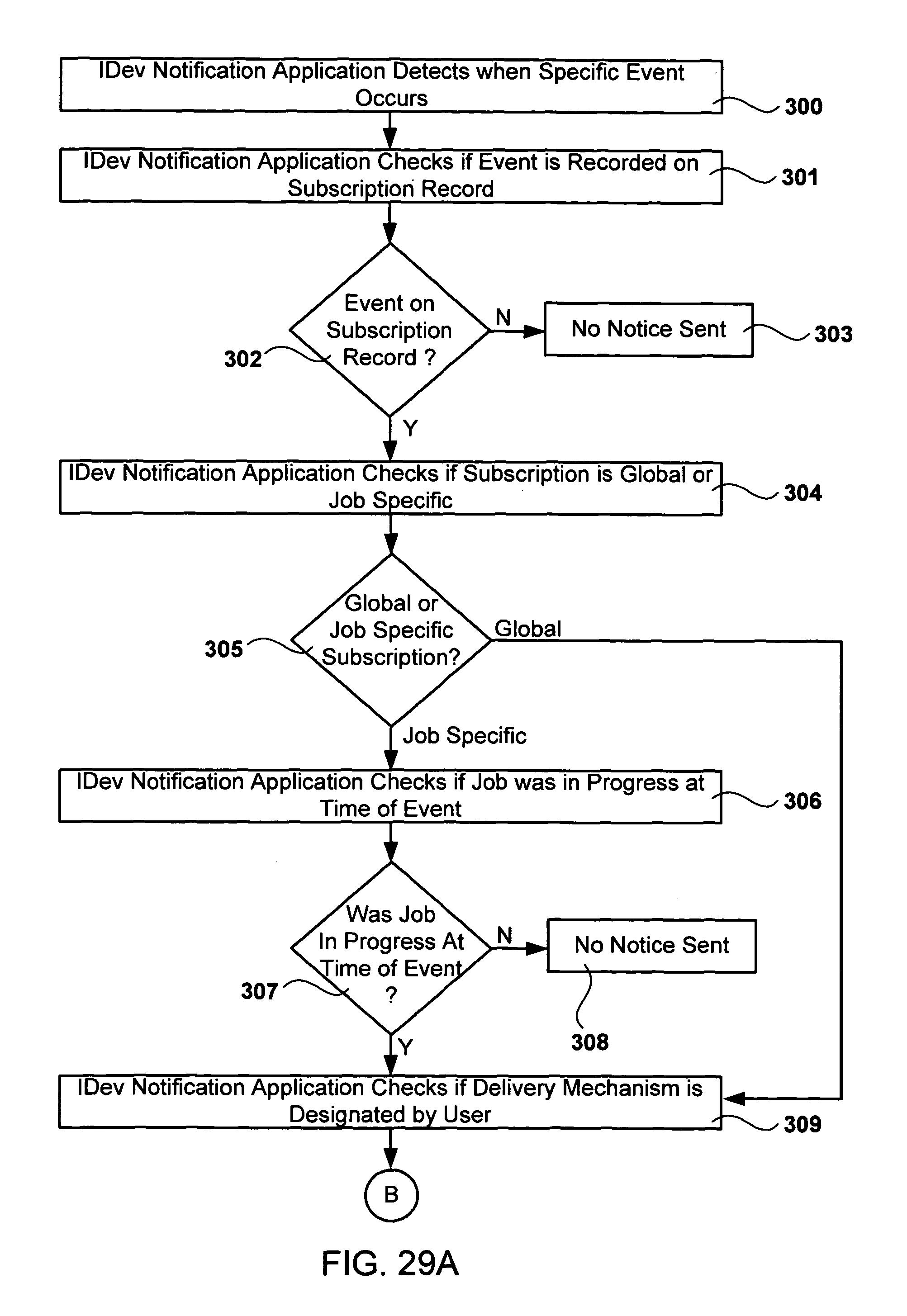 Patent US 8,032,608 B2