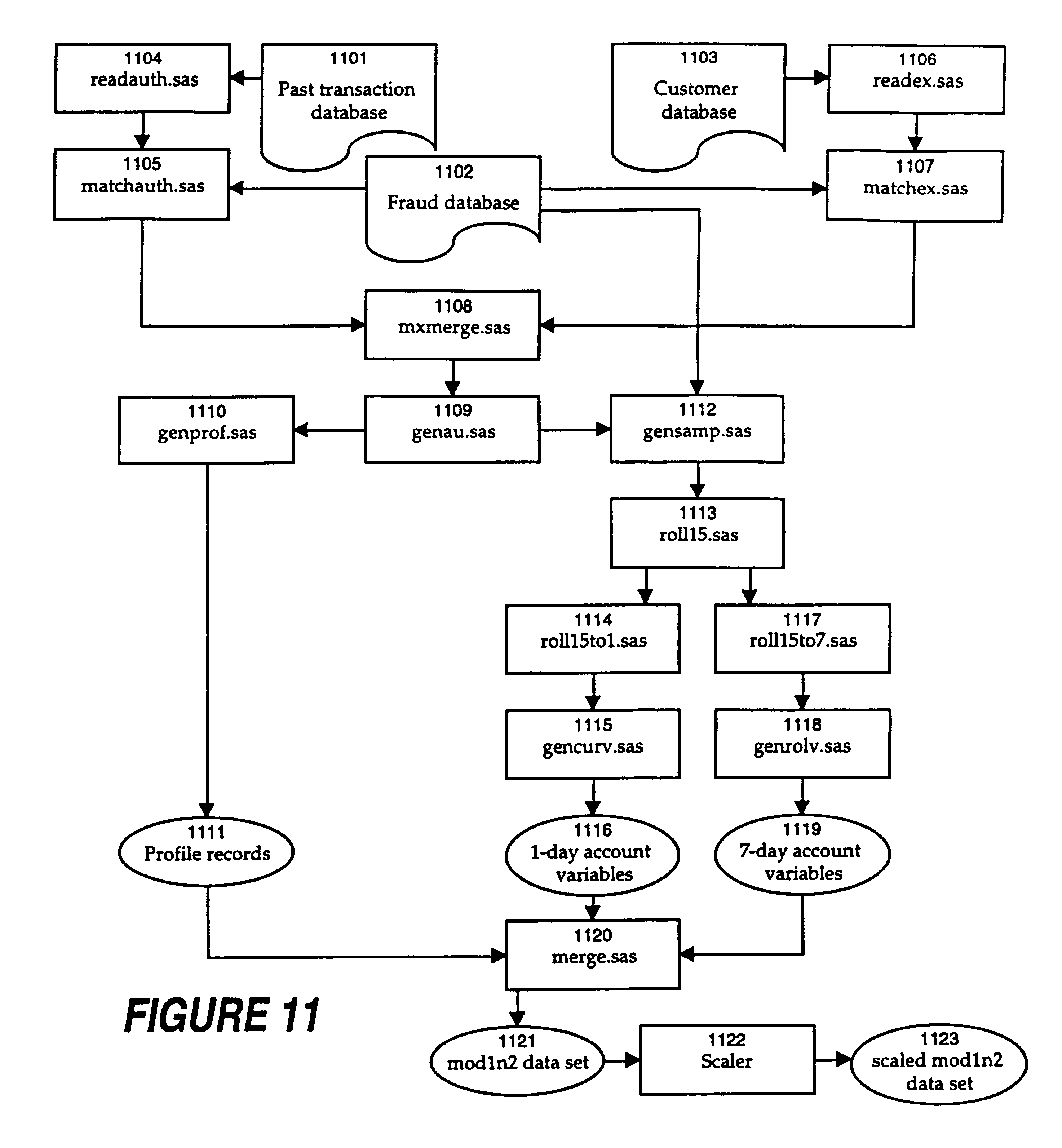 Patent US 6,330,546 B1