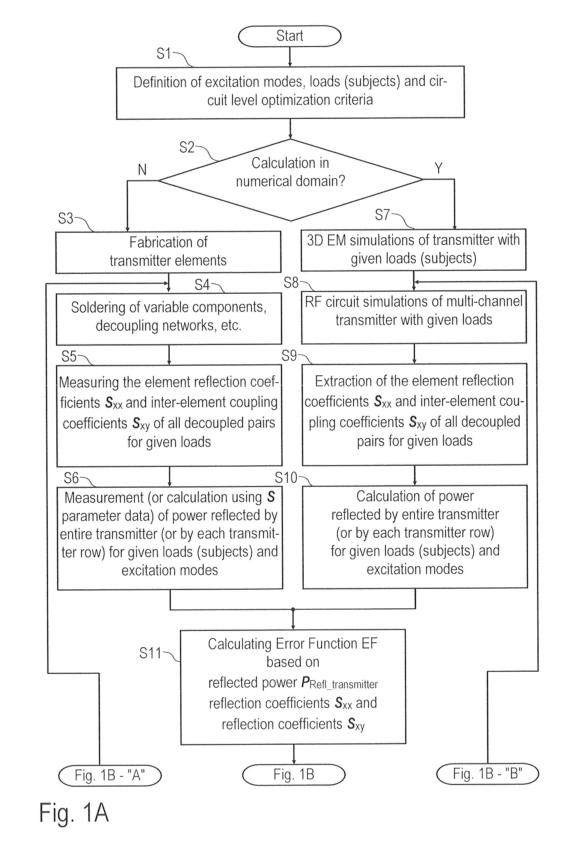 Patent US 9,841,477 B2
