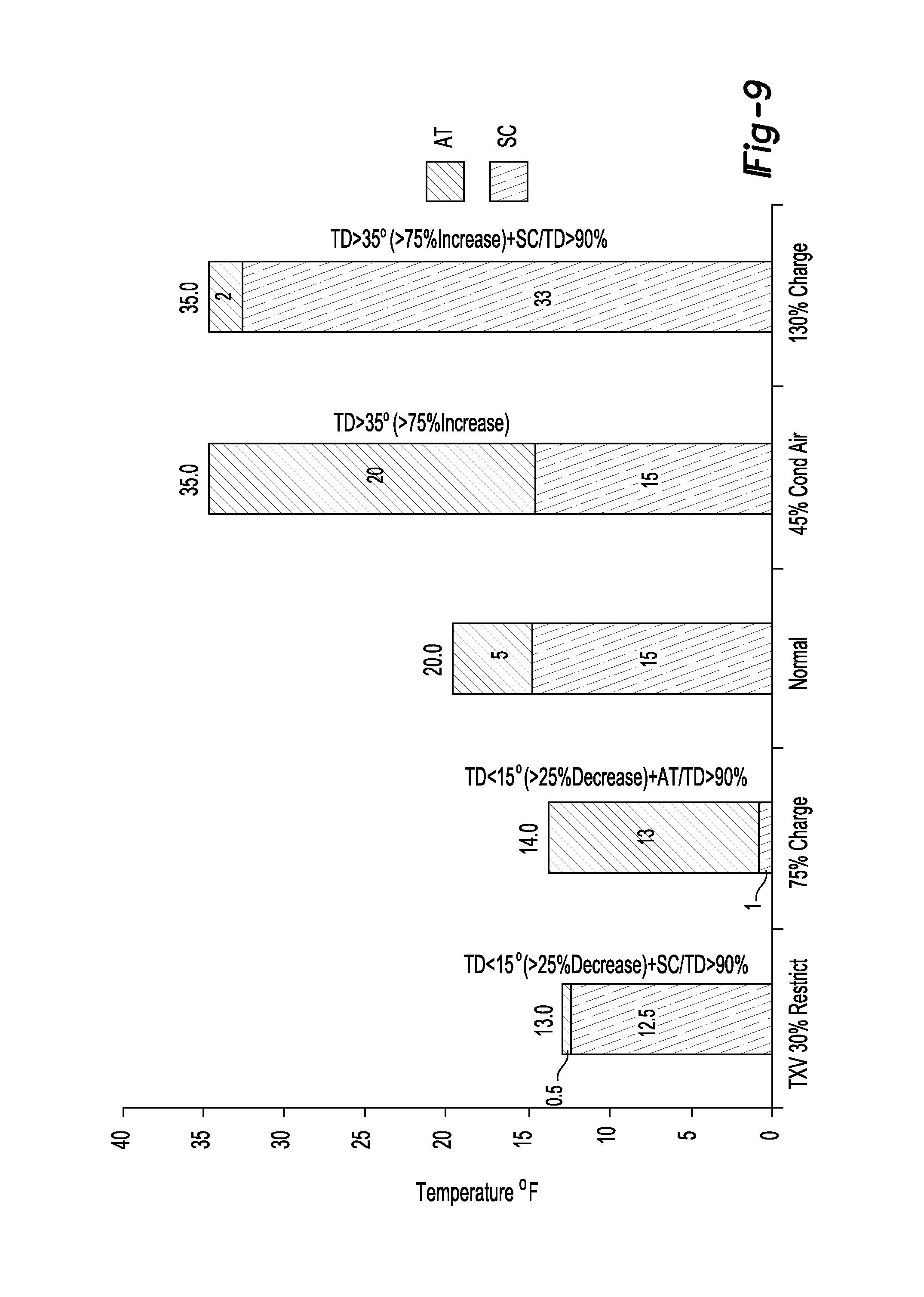 Patent Us 9803902 B2 Overhead Crane Wiring Diagram In Addition Solar Panel Regulator Charge 0 Petitions