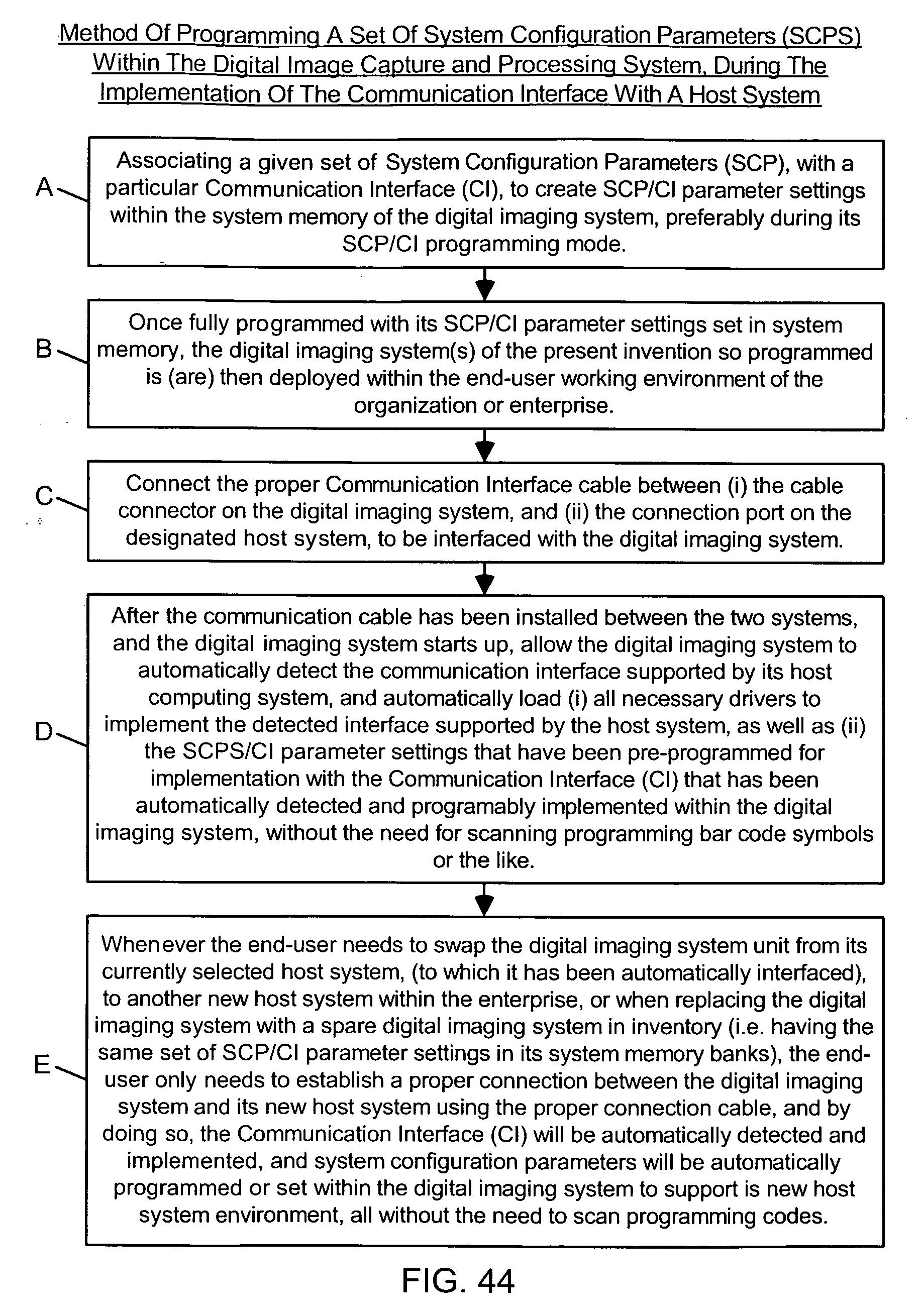Patent US 7,922,089 B2