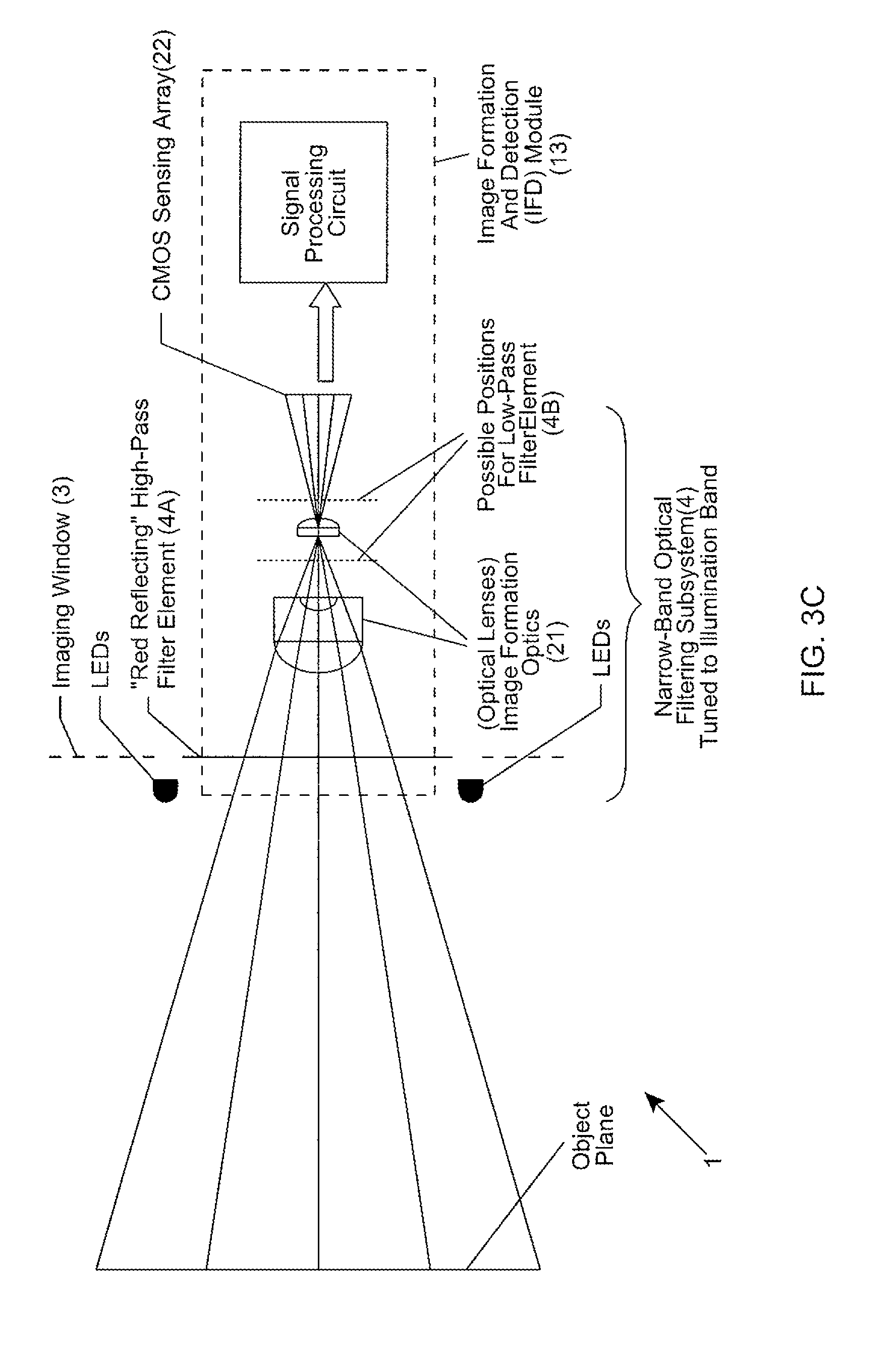 Patent Us 9355288 B2 Block Diagram Of Hidden Active Cell Phone Detector Images
