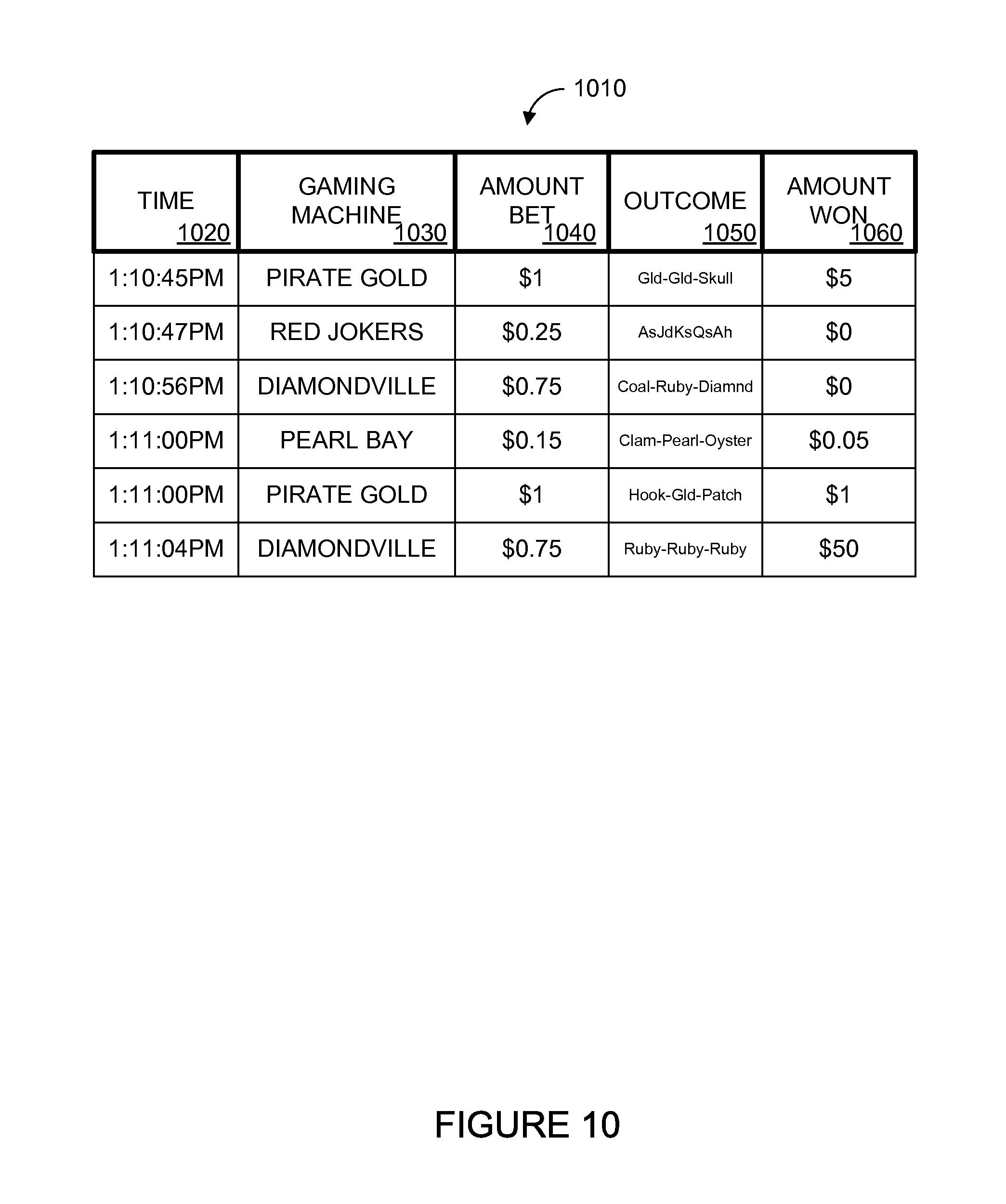 Patent US 9,640,038 B2
