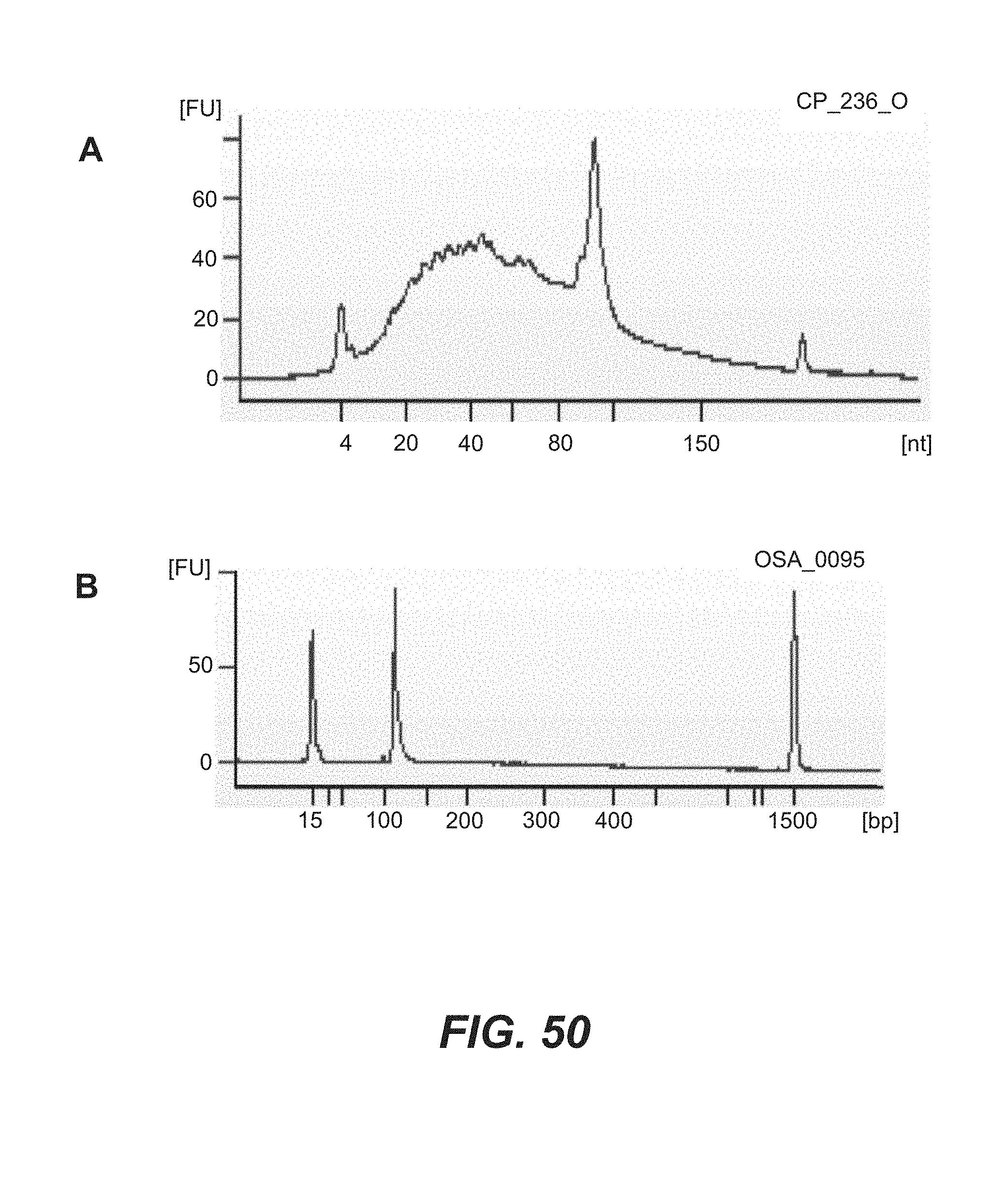 Patent US 9,833,761 B2