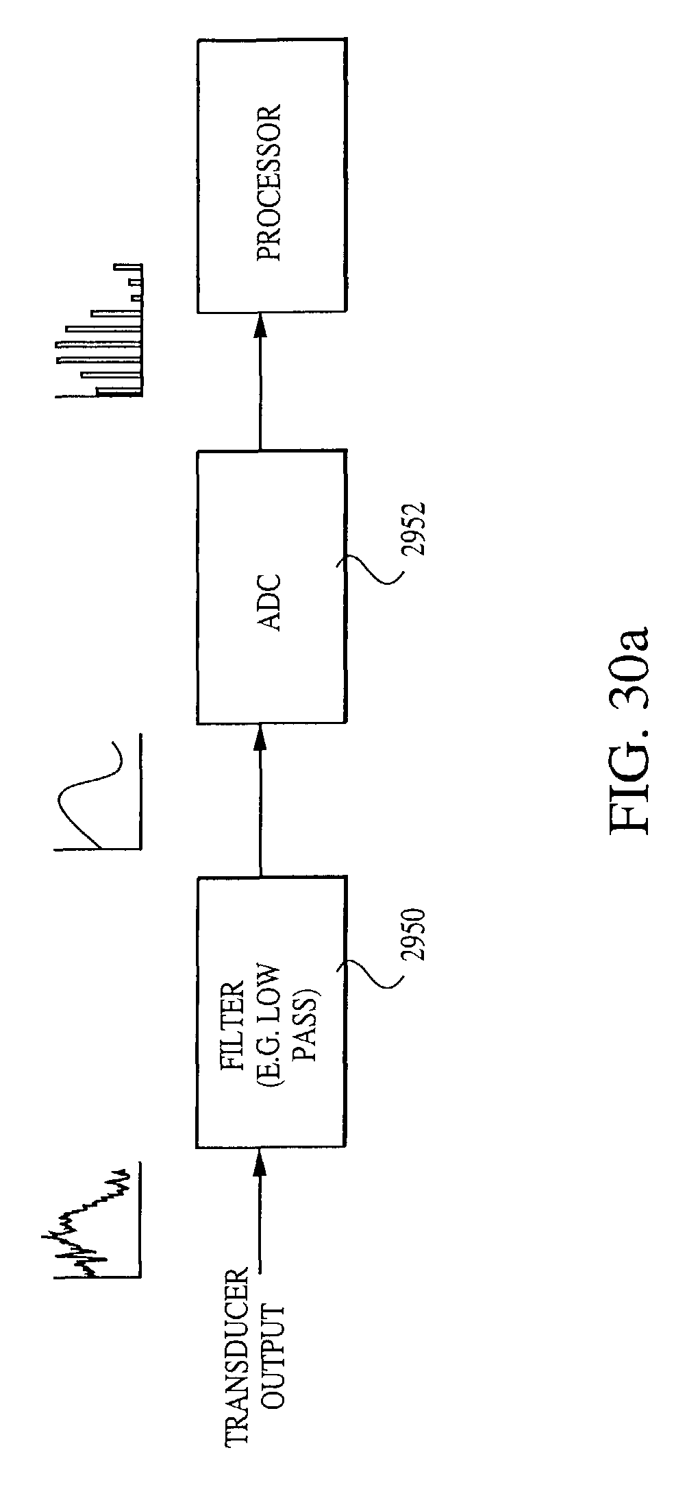 Patent Us 7914442 B1 Likewise Nimh Battery Charger Circuit Diagram On Cell Images