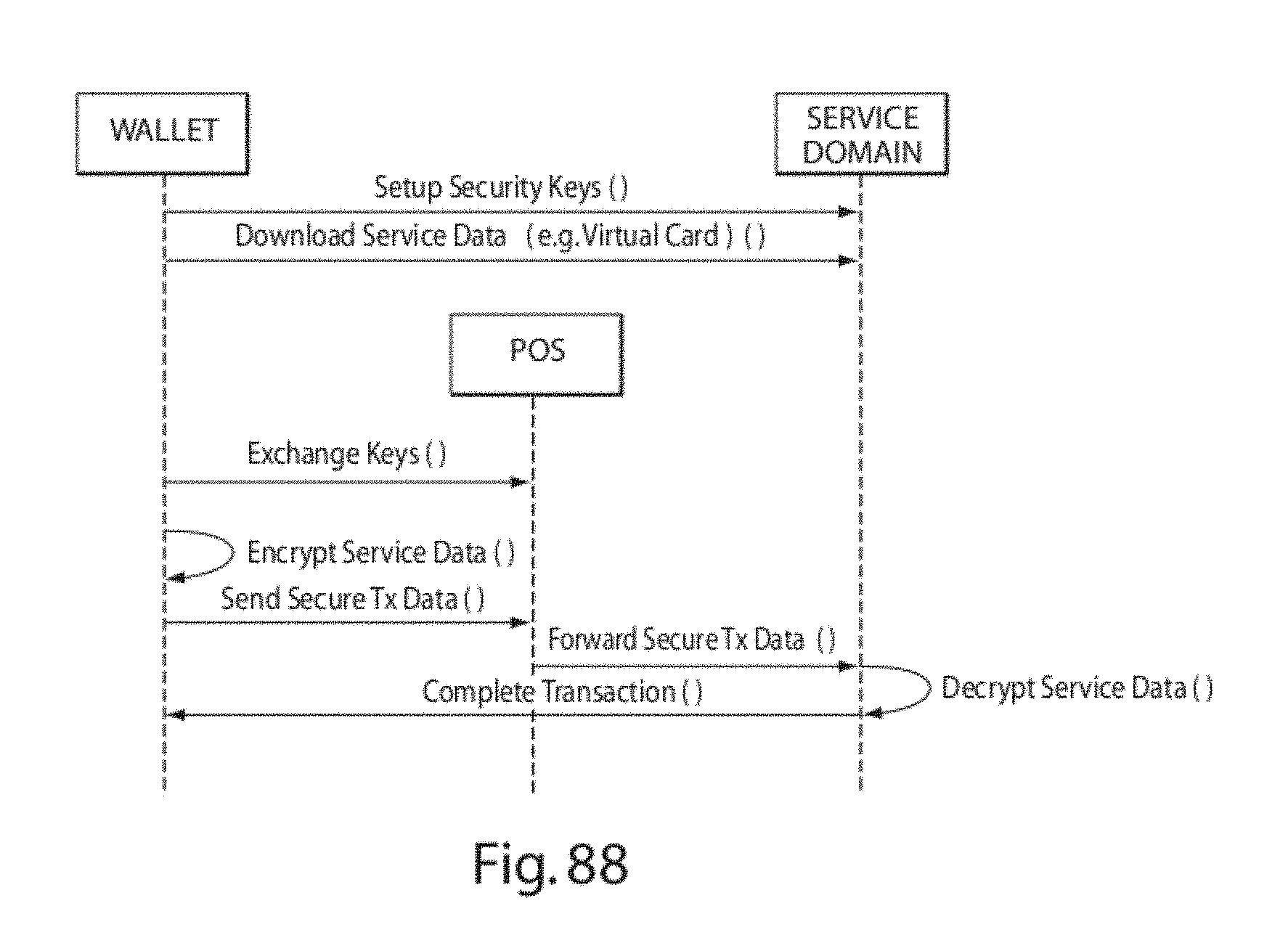 Patent US 10,217,102 B2