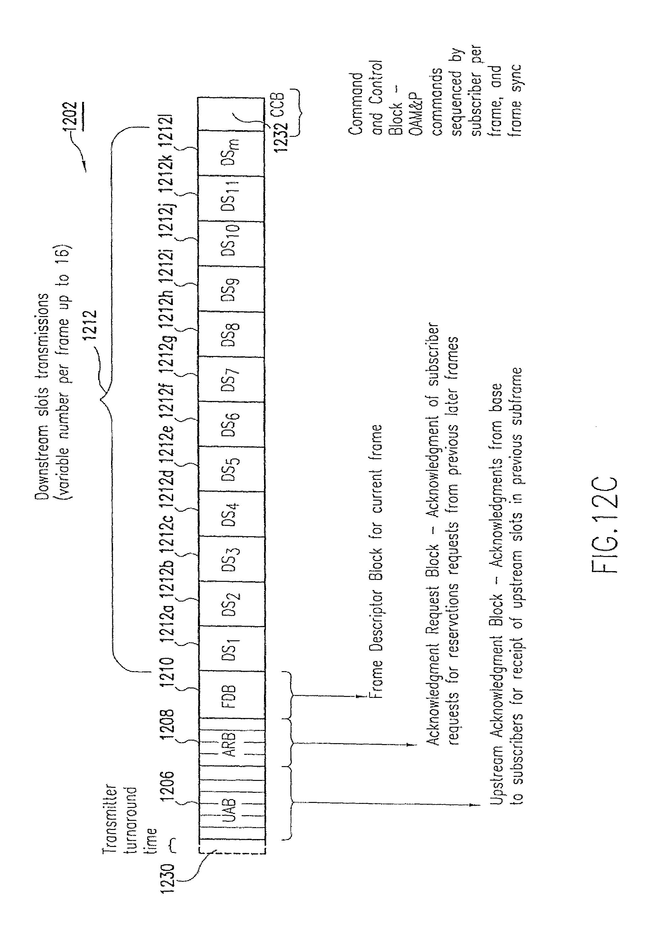 Patent US 7,251,218 B2