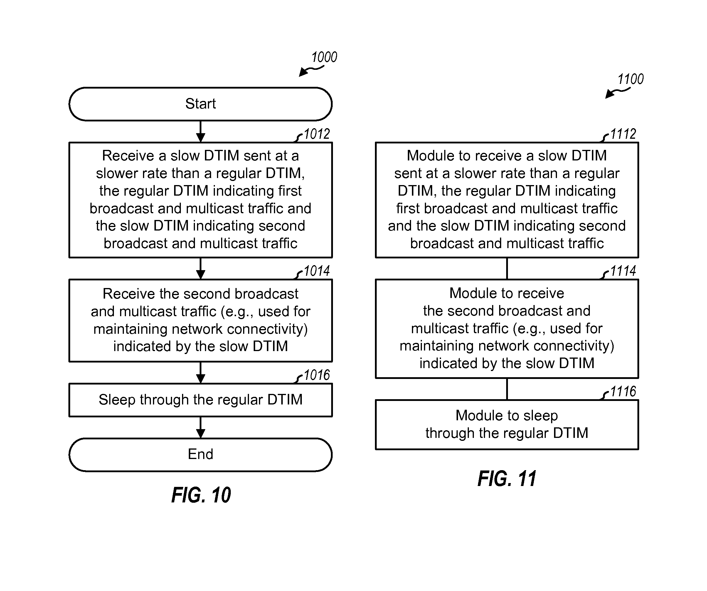 Patent US 8,880,104 B2