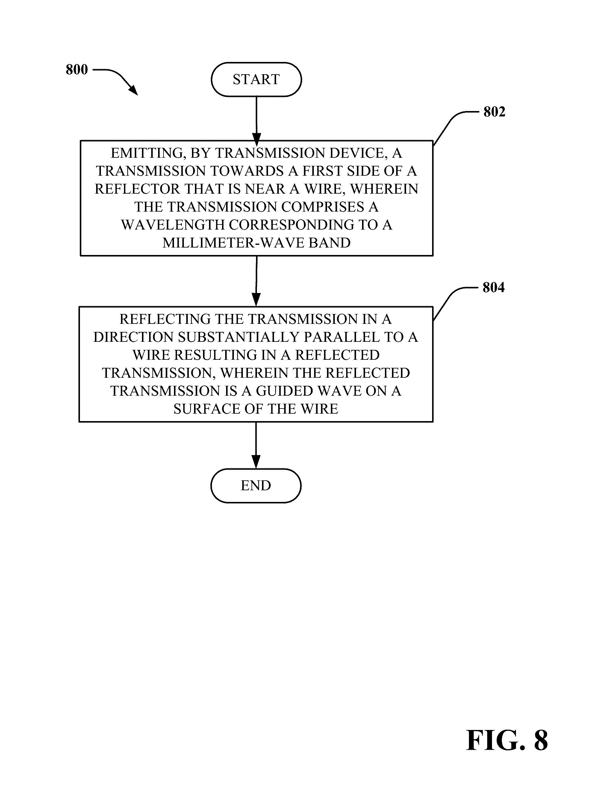 Patent US 9,479,266 B2