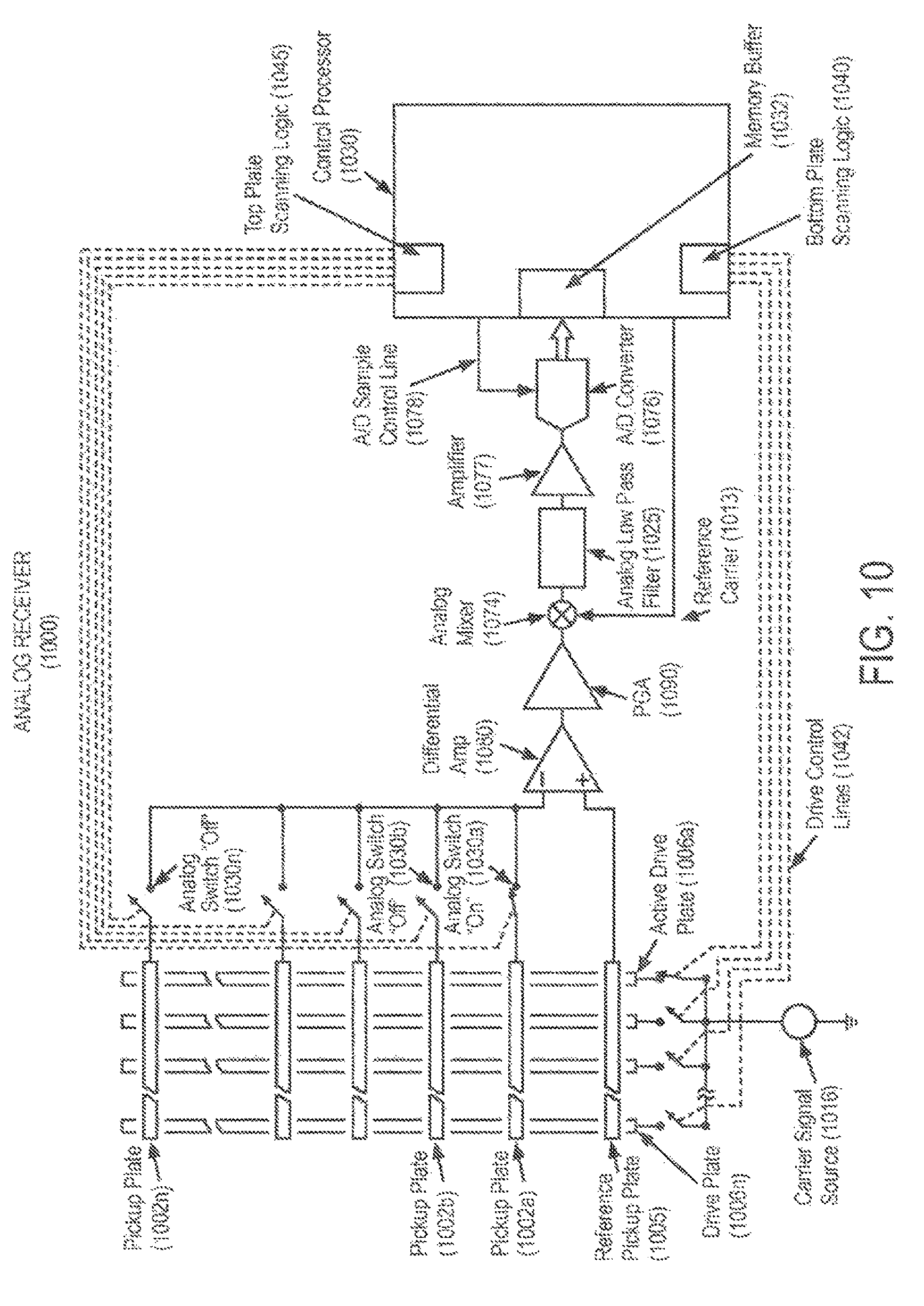 Patent Us 9798917 B2 About Gain Programmable Isolation Amplifier Circuit Othercircuit
