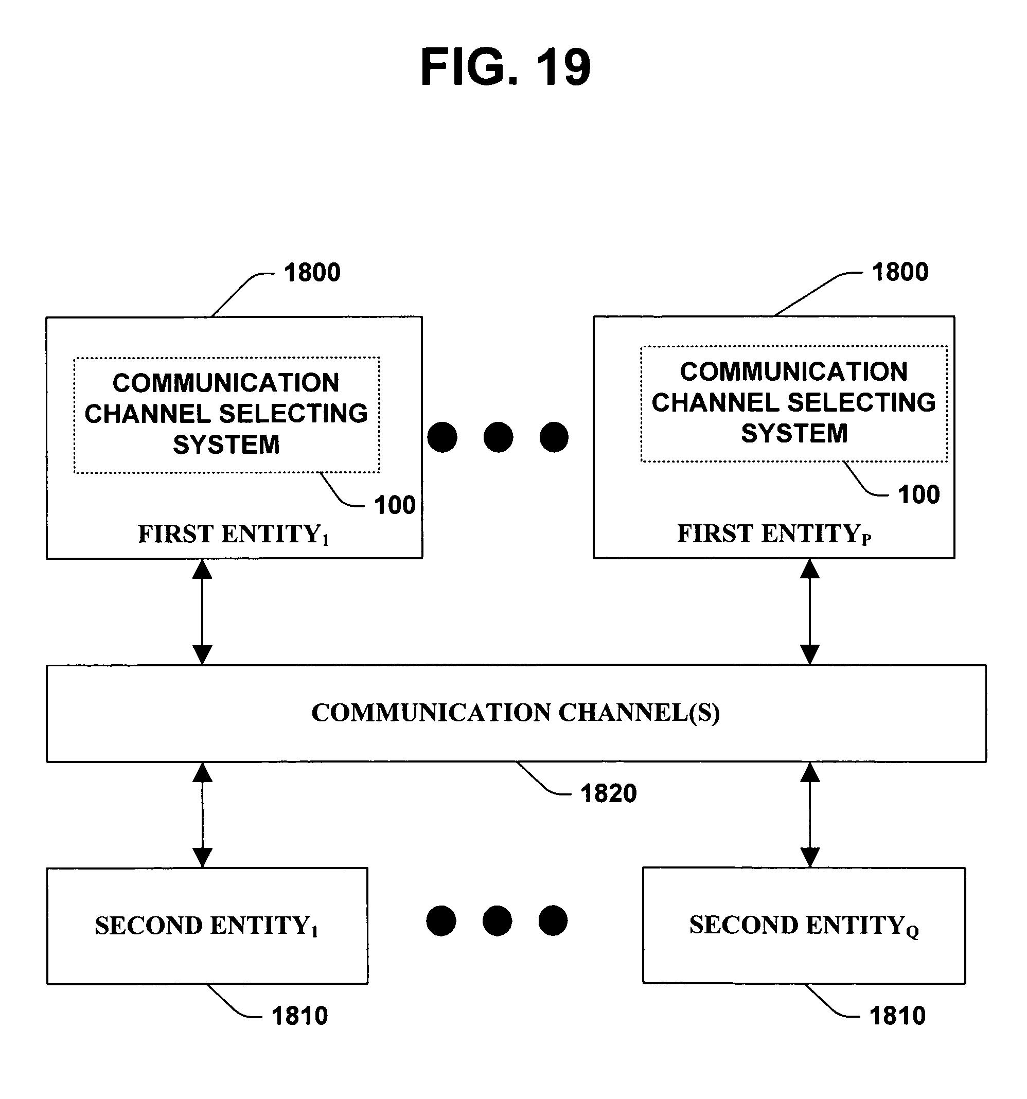 Patent US 7,747,719 B1
