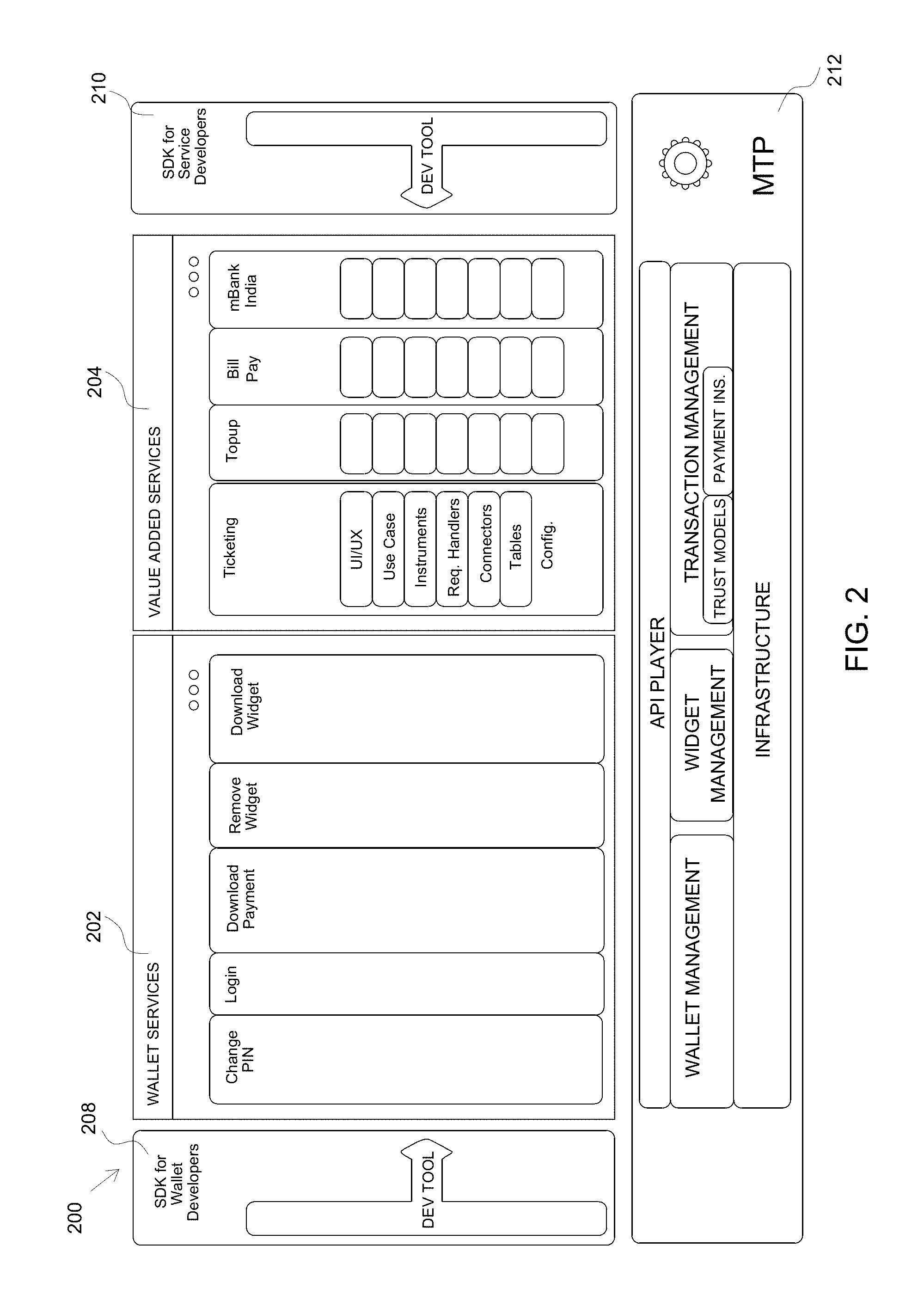 Patent US 10,032,160 B2