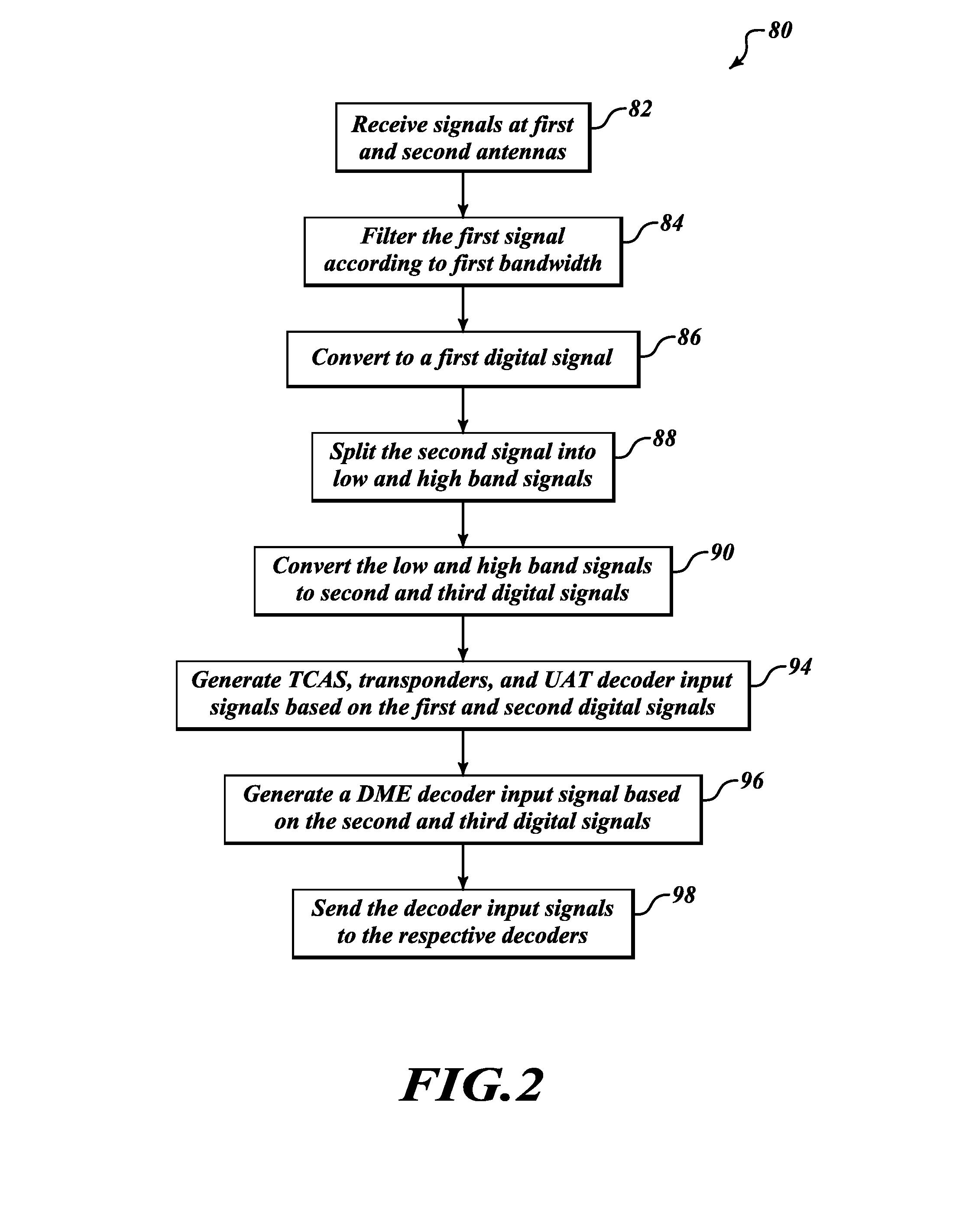 Patent US 8,593,330 B2