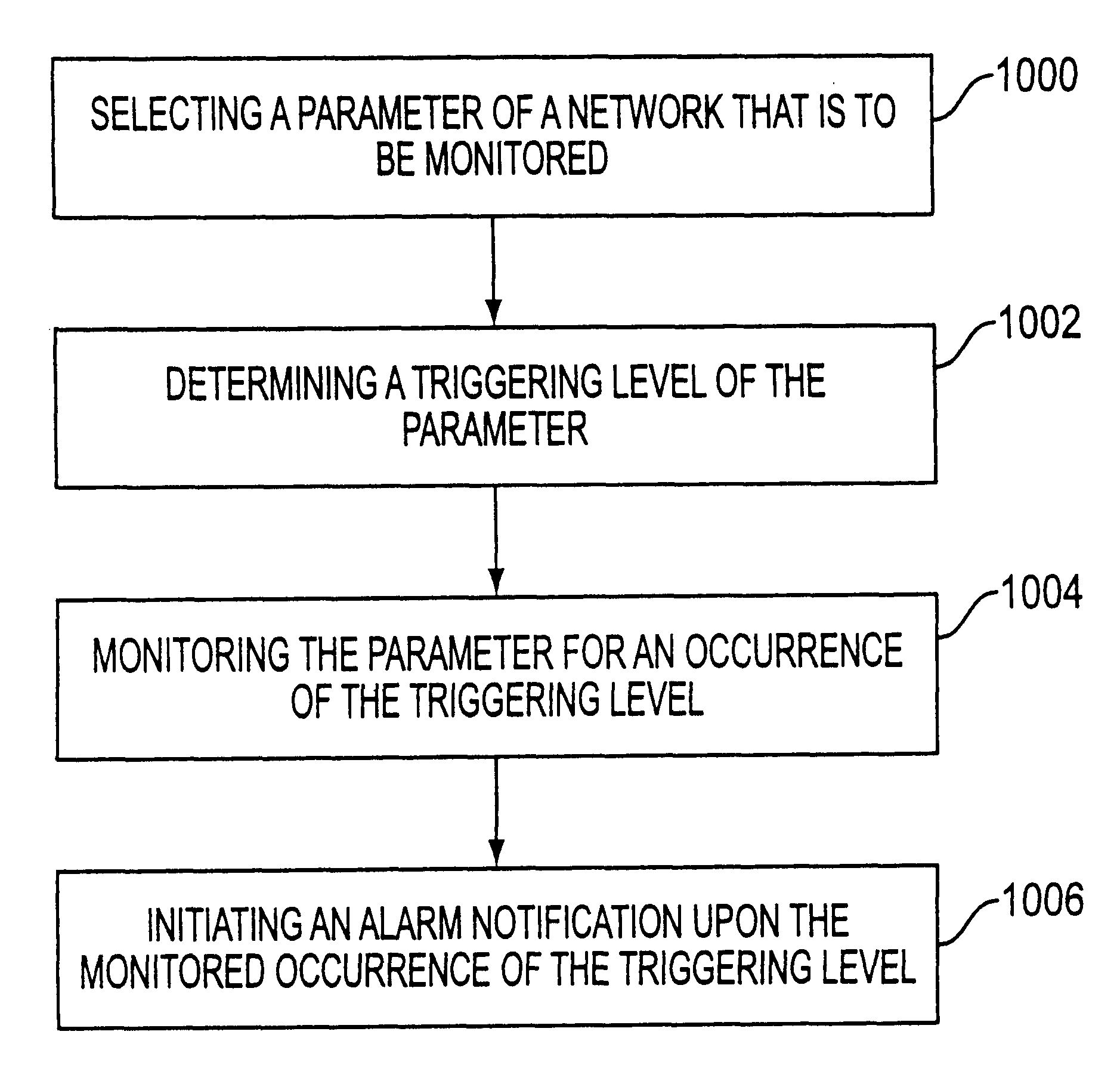 Patent US 6,571,285 B1