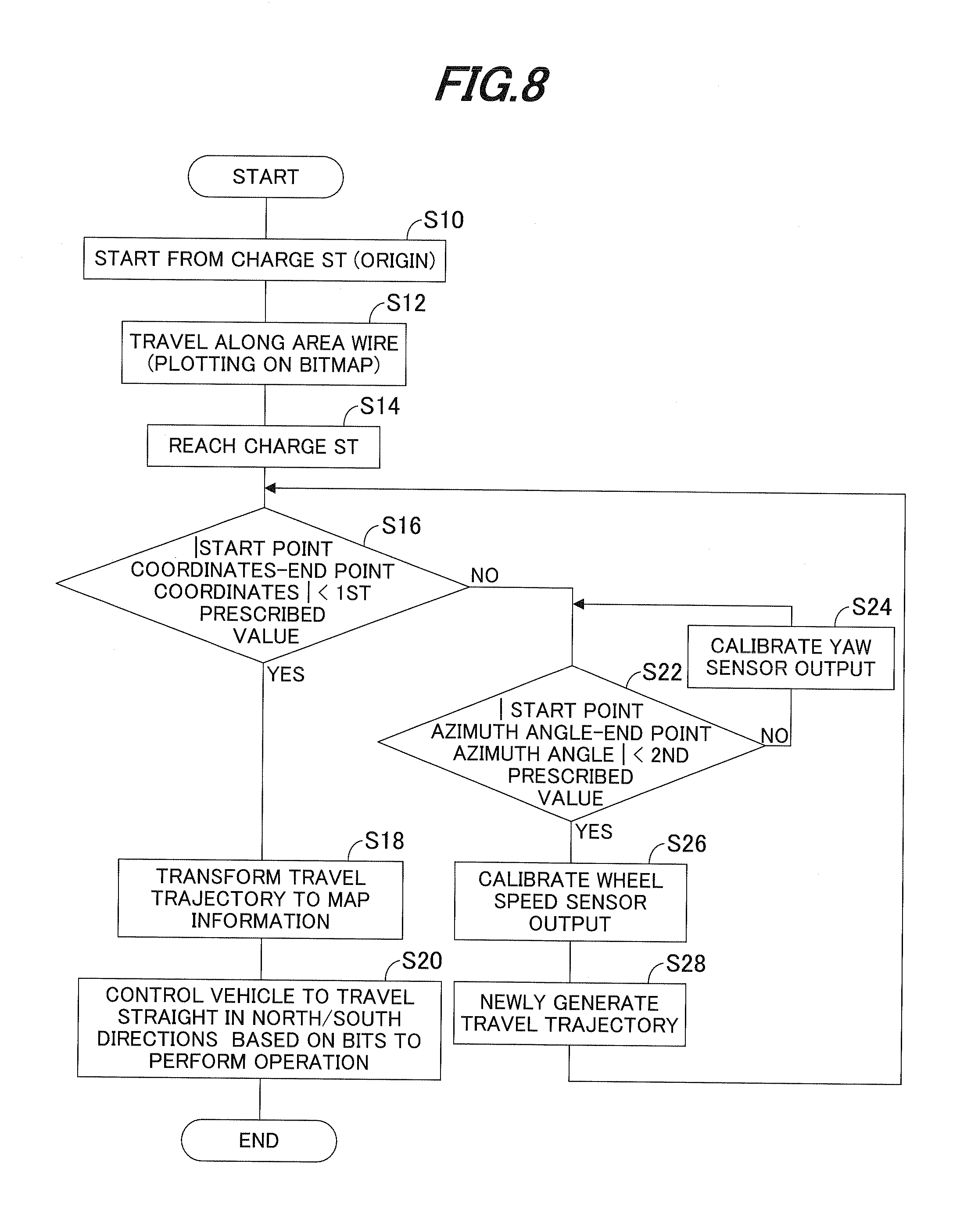 Patent US 20120083961A1