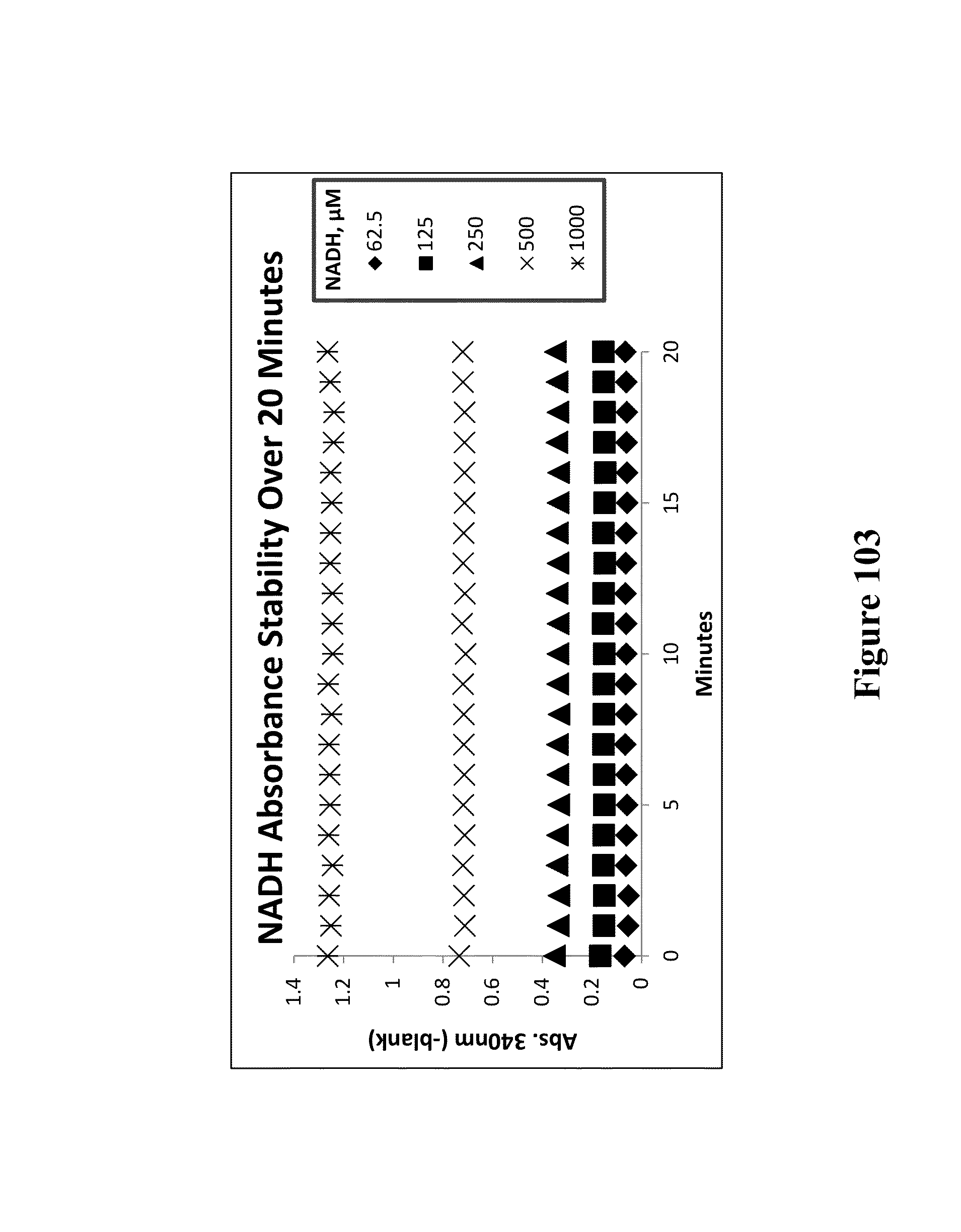 Patent Us 9250229 B2 The Zinc Carbon Dry Cell Or Battery Shown In A Cutaway Diagram Is Images