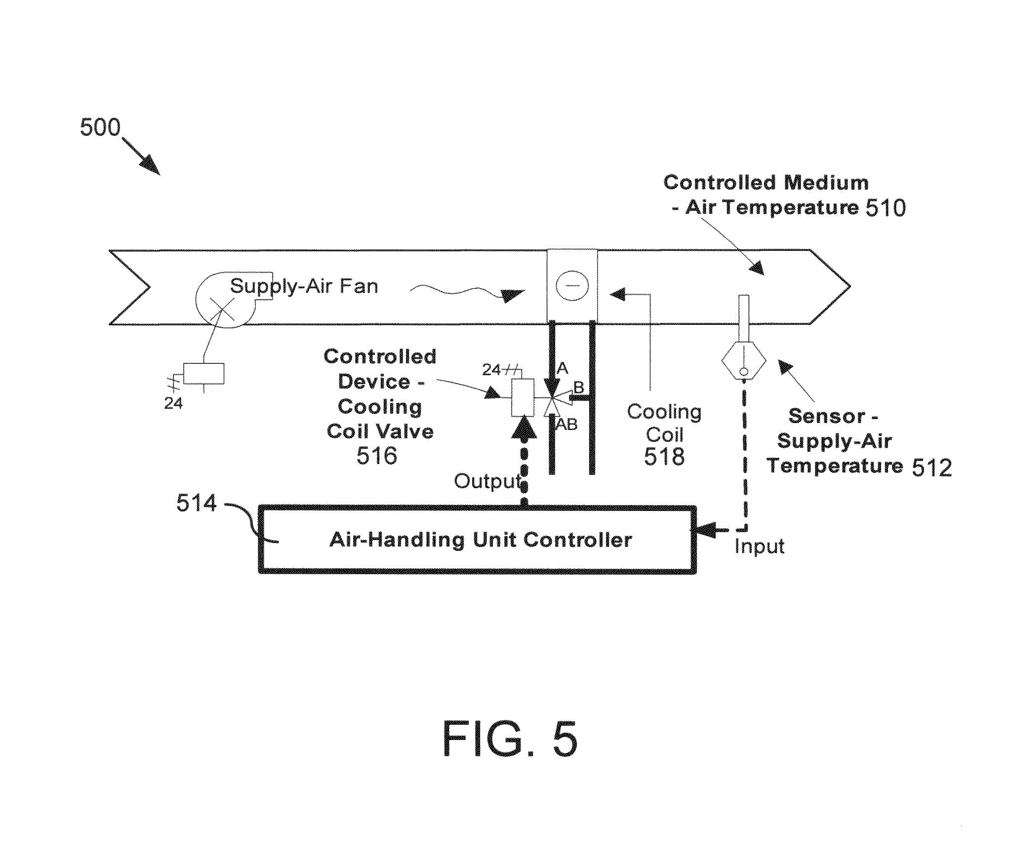 Patent Us 8788415 B2 Automatic 40 Watt Led Solar Street Light Circuit Project Part2