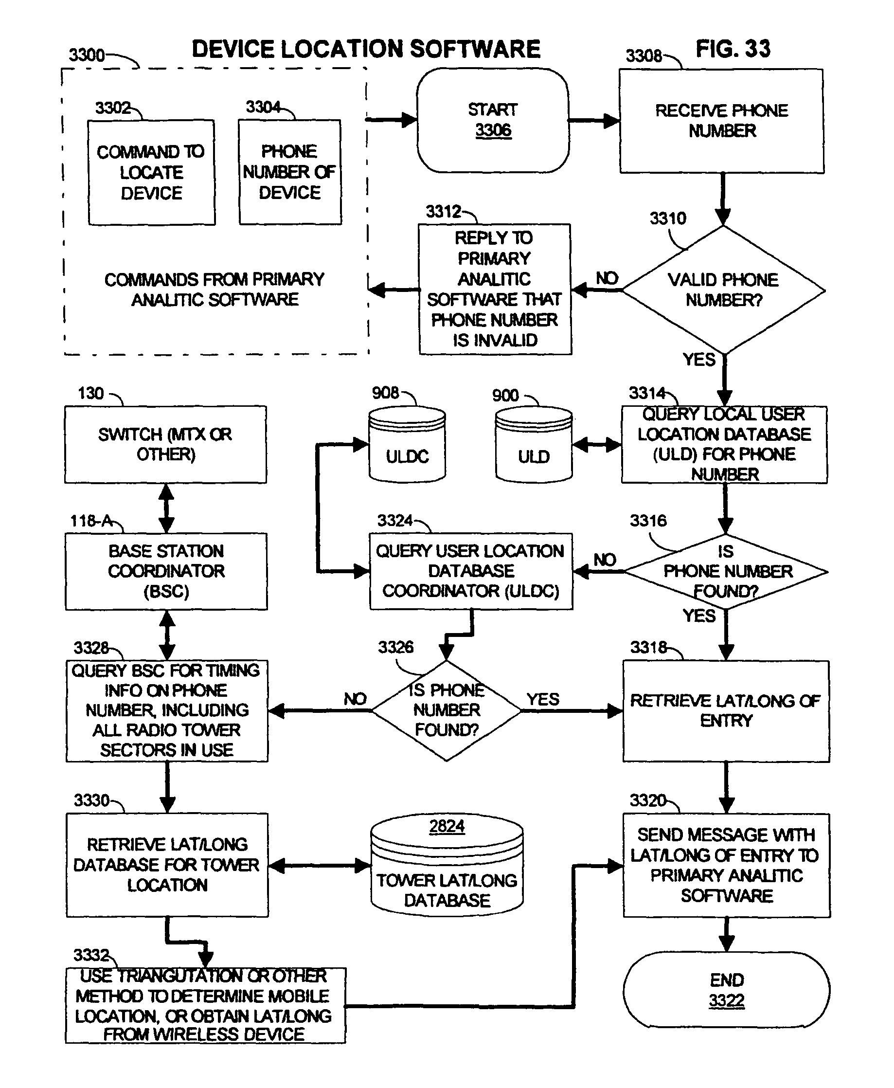 Wd Backup Invalid Byte Encoding