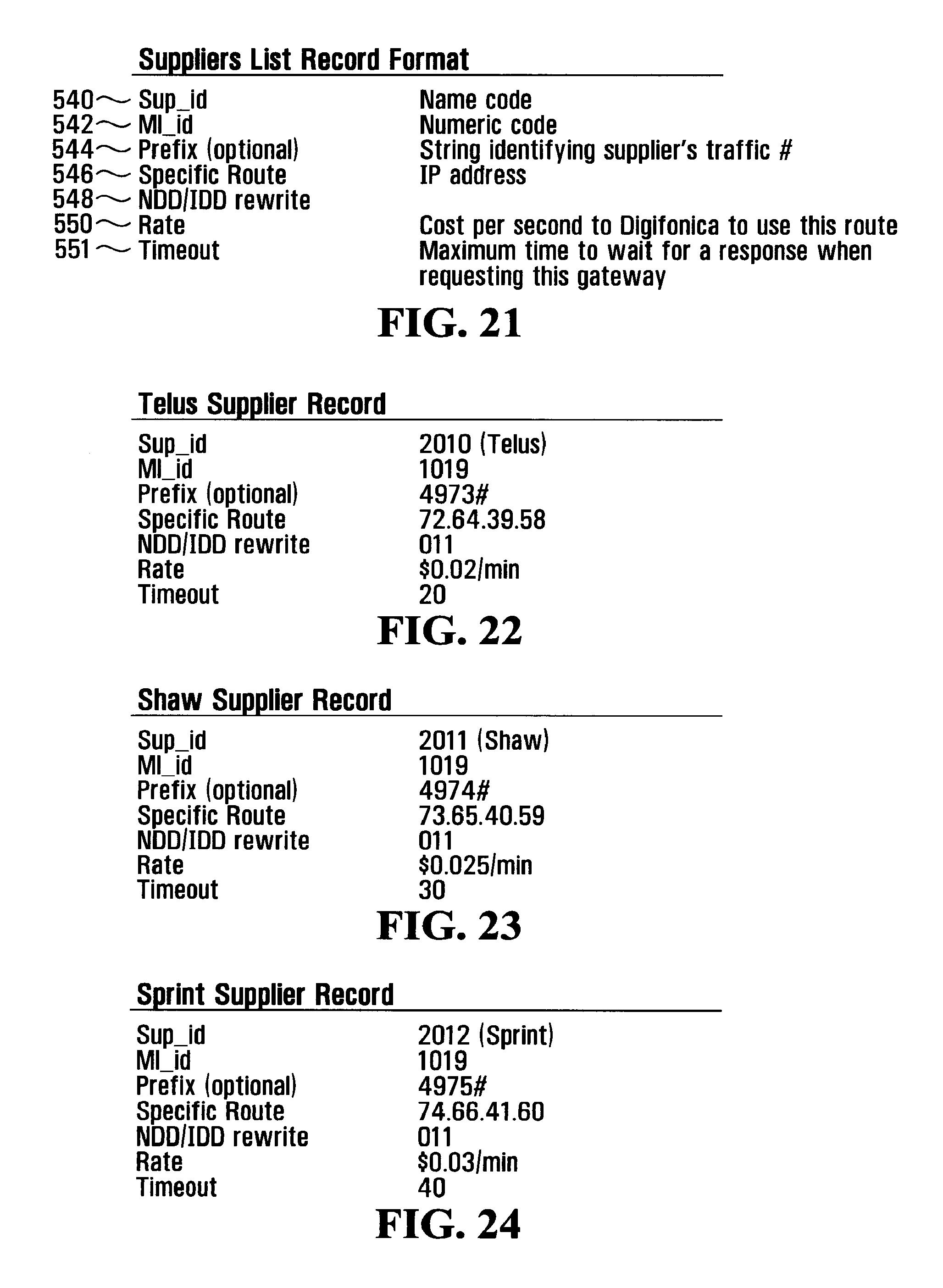 Patent US 9,948,549 B2