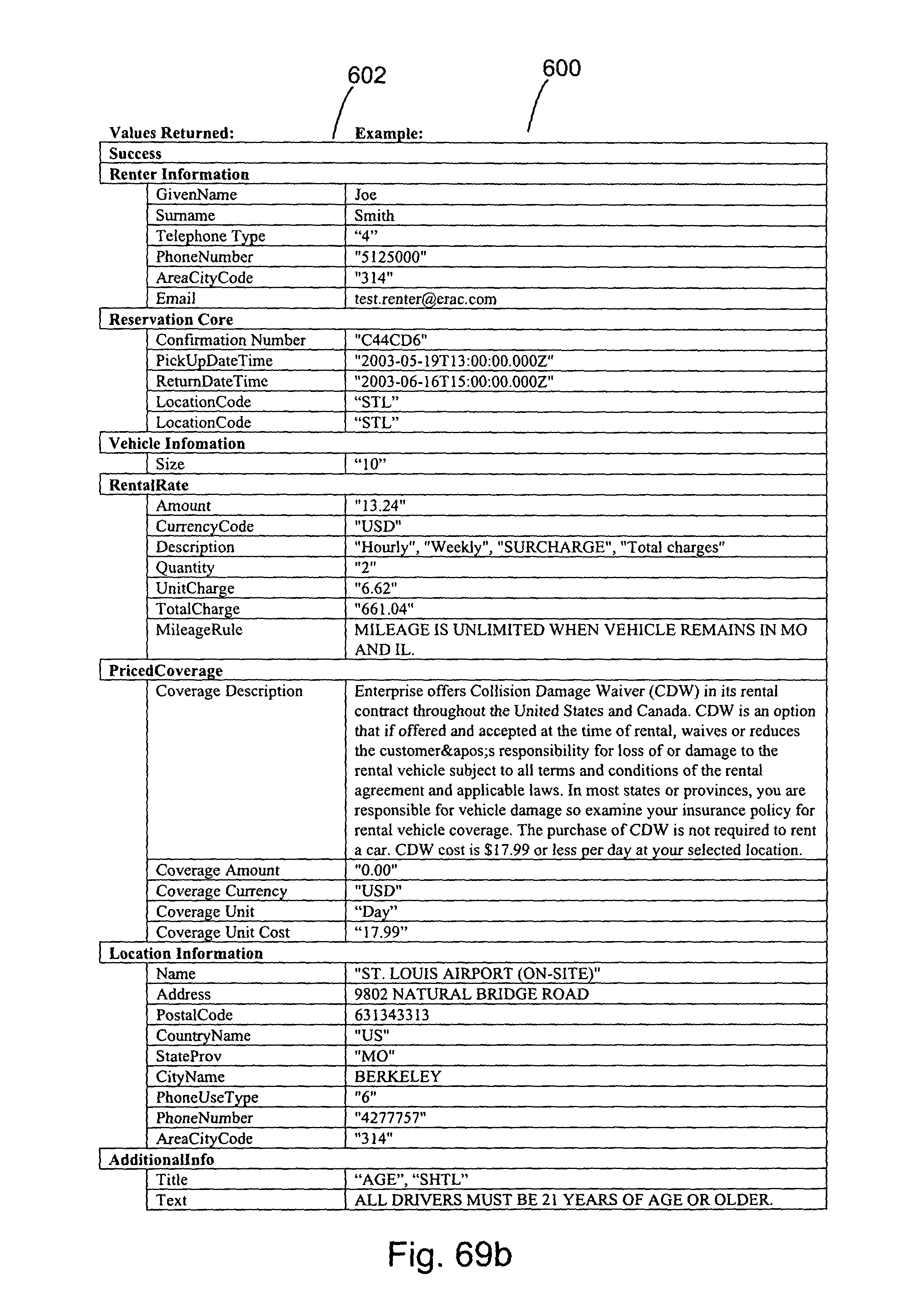Patent US 8,108,231 B2
