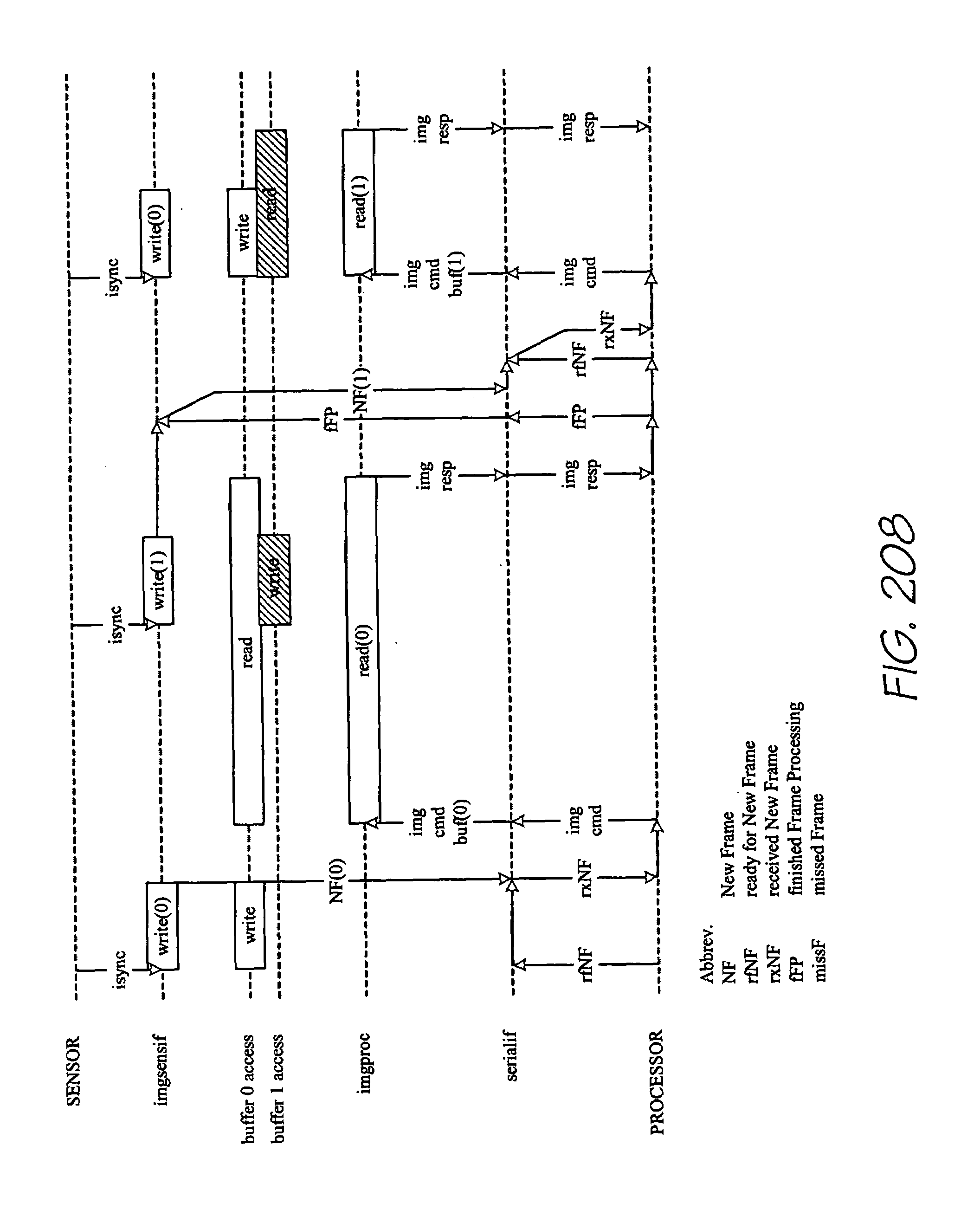 Patent Us 7128270 B2 Automations Gt Motor Control Circuits Pwm Speed Images