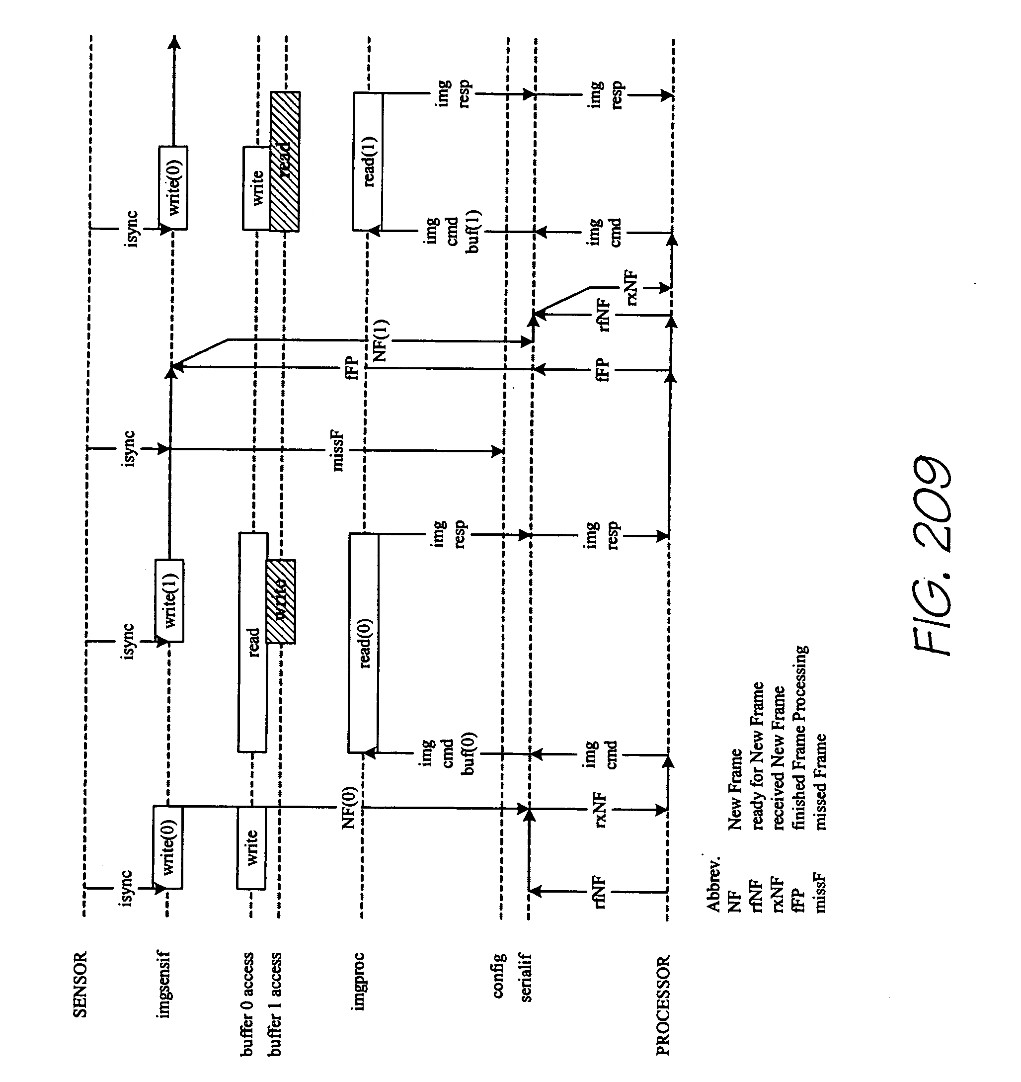 Patent Us 7128270 B2 Specialized Circuit Drives 150v Piezoelectric Motor Using Lowvoltage Images