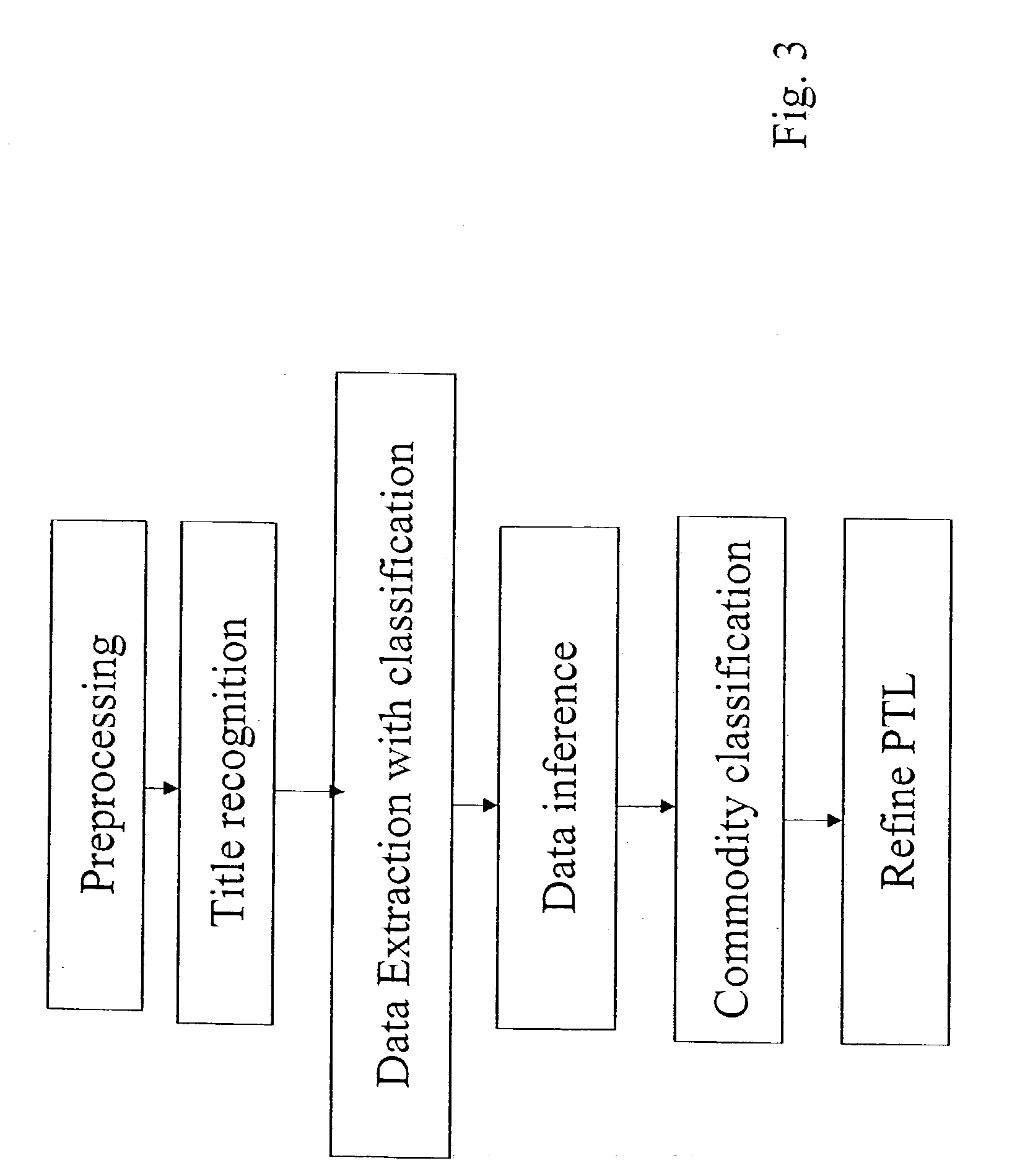Patent US 20030217052A1