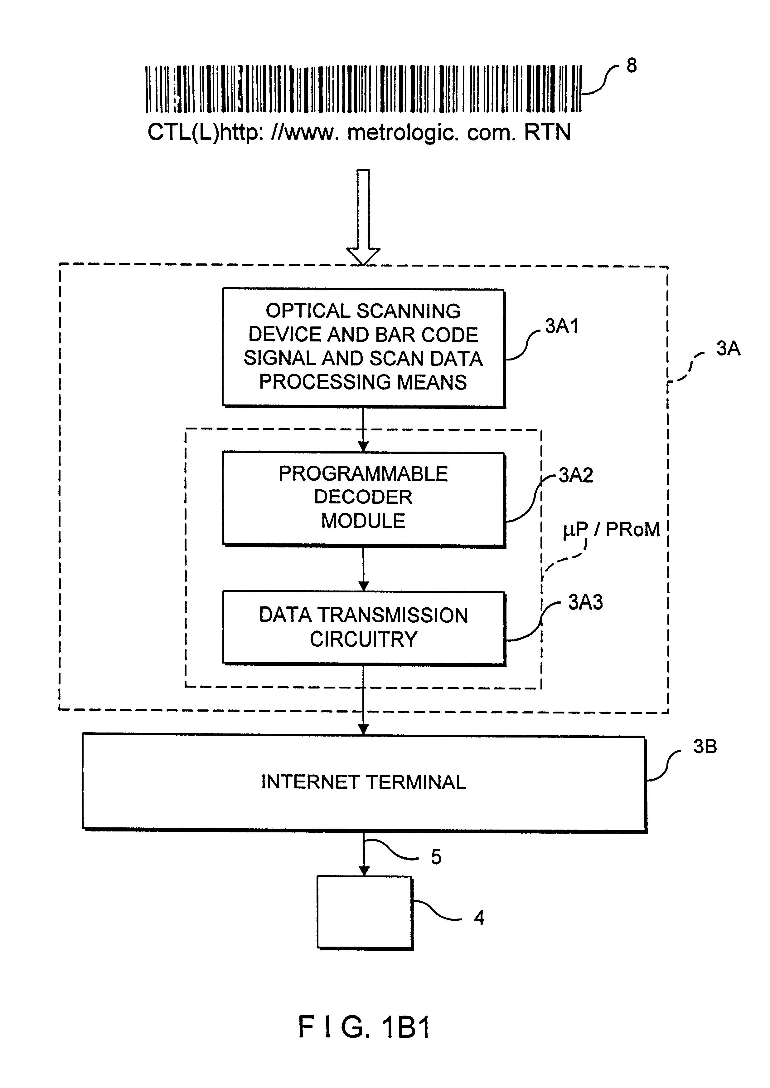 Patent Us 6412699 B1 Circuit Used On Cnc Cutting Machine Communicationcircuit