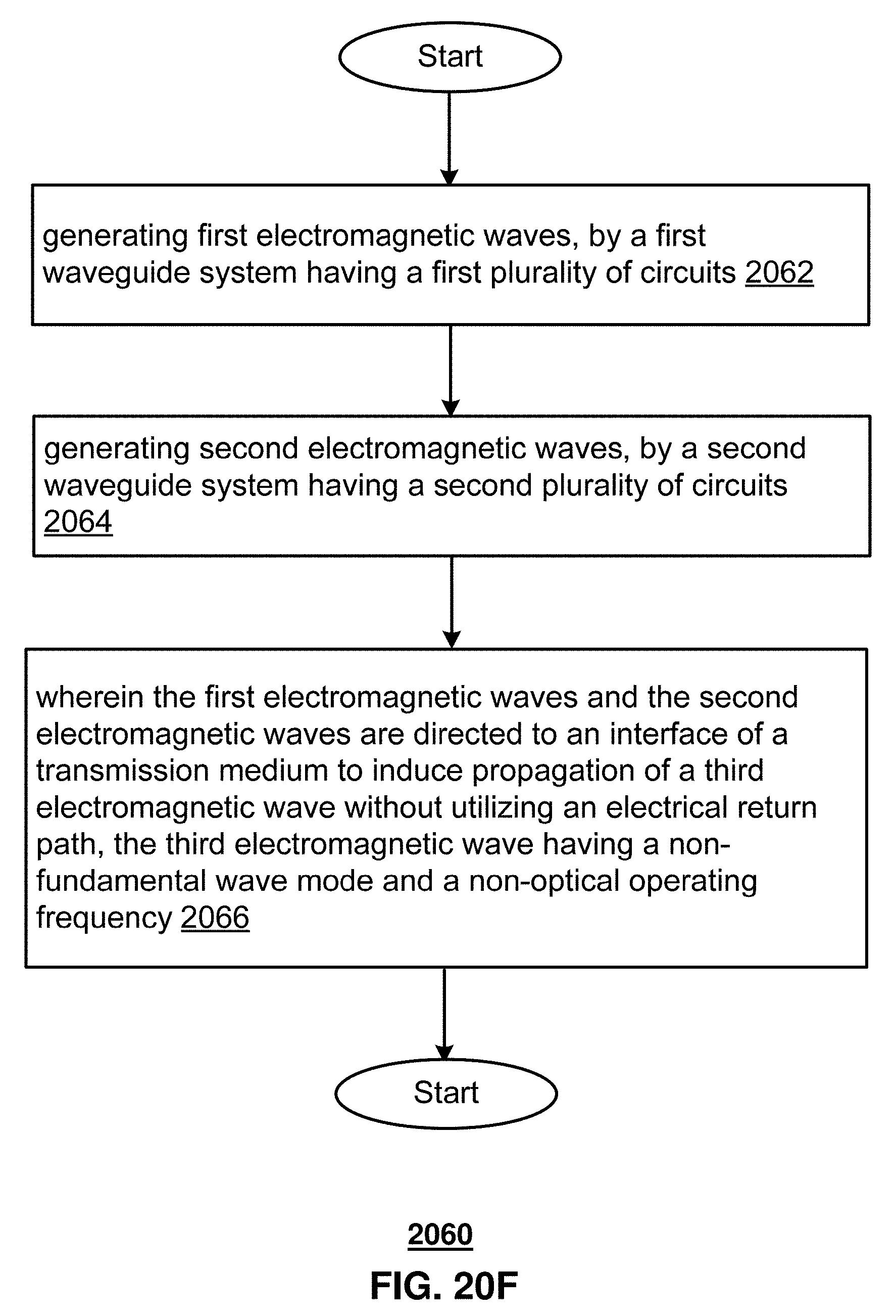 7db58ffed3b Patent US 9,927,517 B1