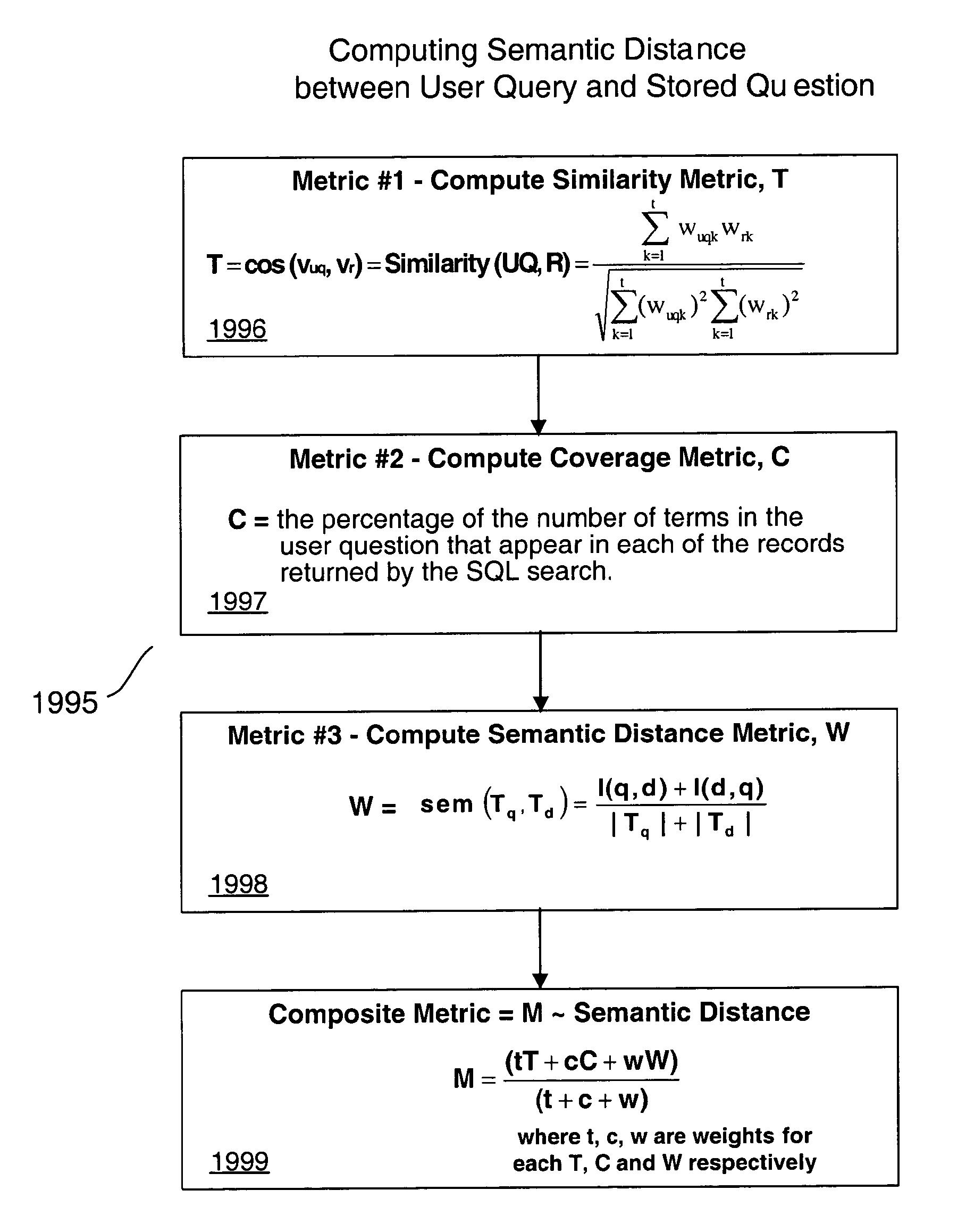Patent US 8,229,734 B2
