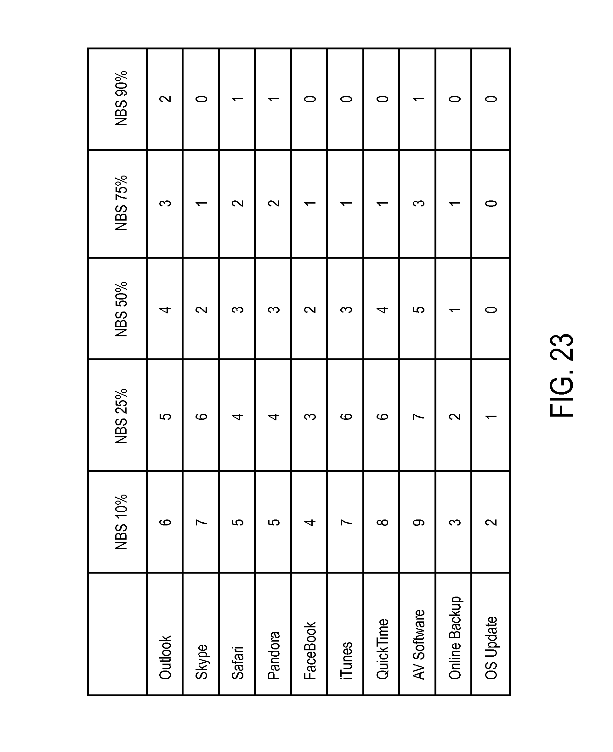 Patent Us 9154428 B2 Diagram Moreover Dip Switch Settings In Addition Cat 5 Crossover Cable 0 Petitions