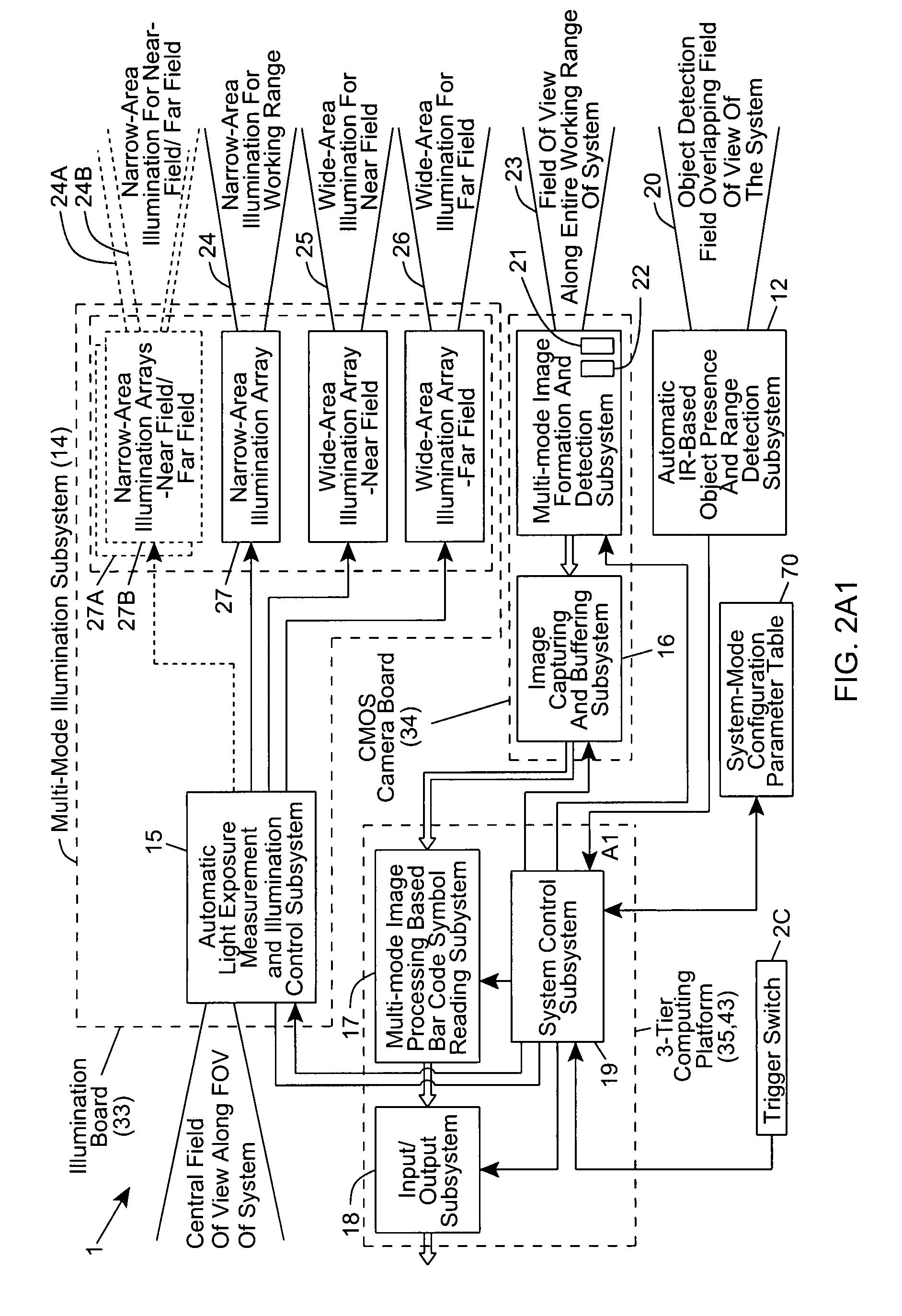 Patent Us 7712666 B2 Leddriven Led Display Circuit Design Powersupplycircuit Images