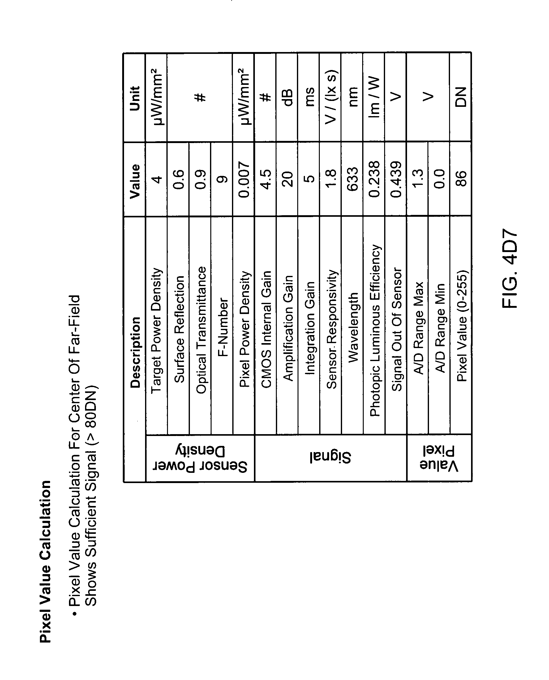 Patent Us 7712666 B2 How To Build A Simpler Cmos Single Zone Alarm Images