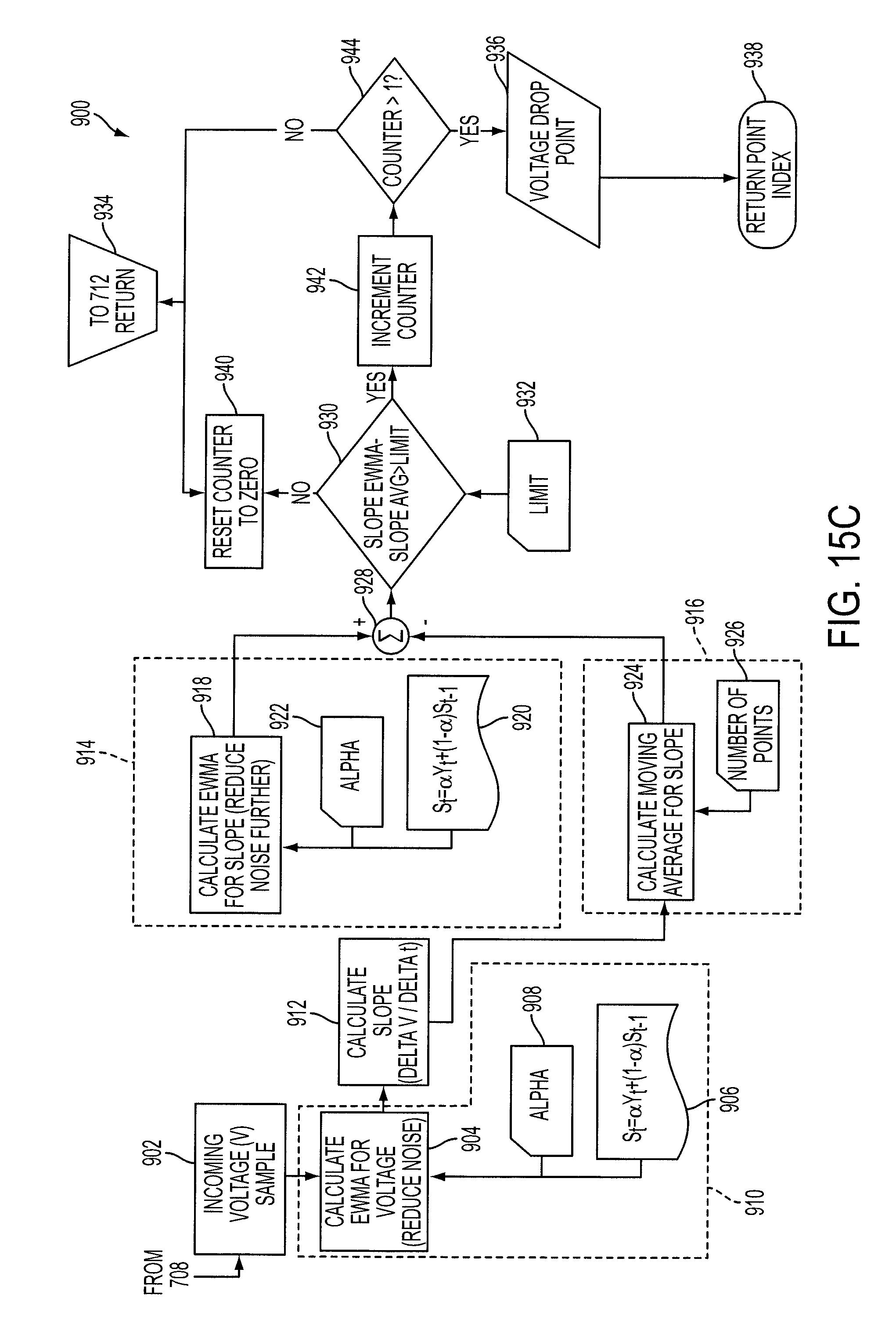 Patent US 9,226,766 B2 on trim press, stone press, stretch press,