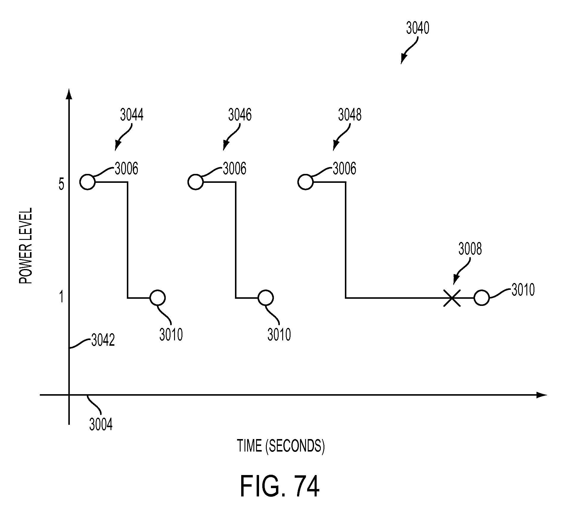 Patent US 9,226,766 B2