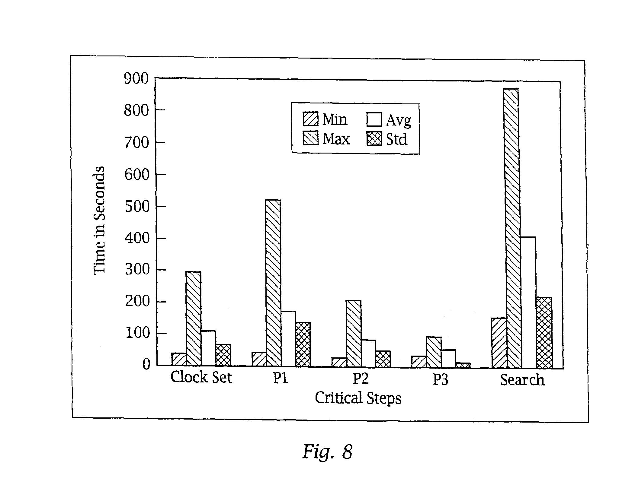 Patent Us 8583263 B2 8 Qam Transmitter Block Diagram