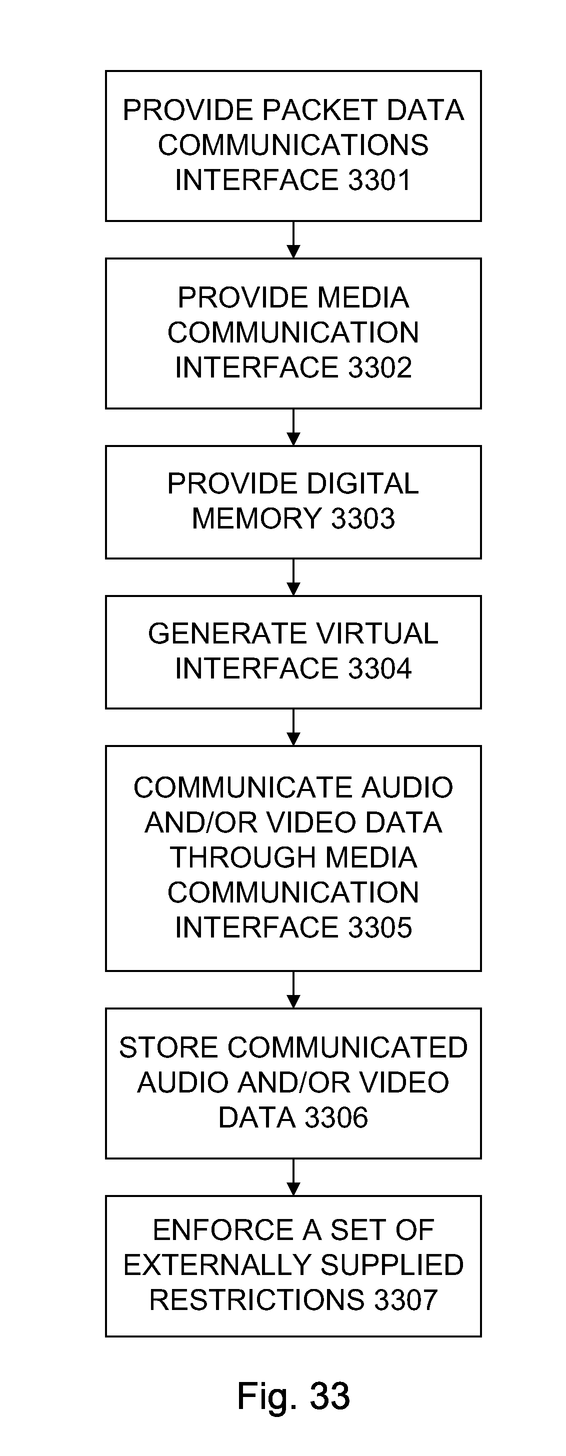 Patent Us 8583263 B2 Wiring Board Hs Code Additionally Alphabet Of Printed Circuit Boards 0 Petitions
