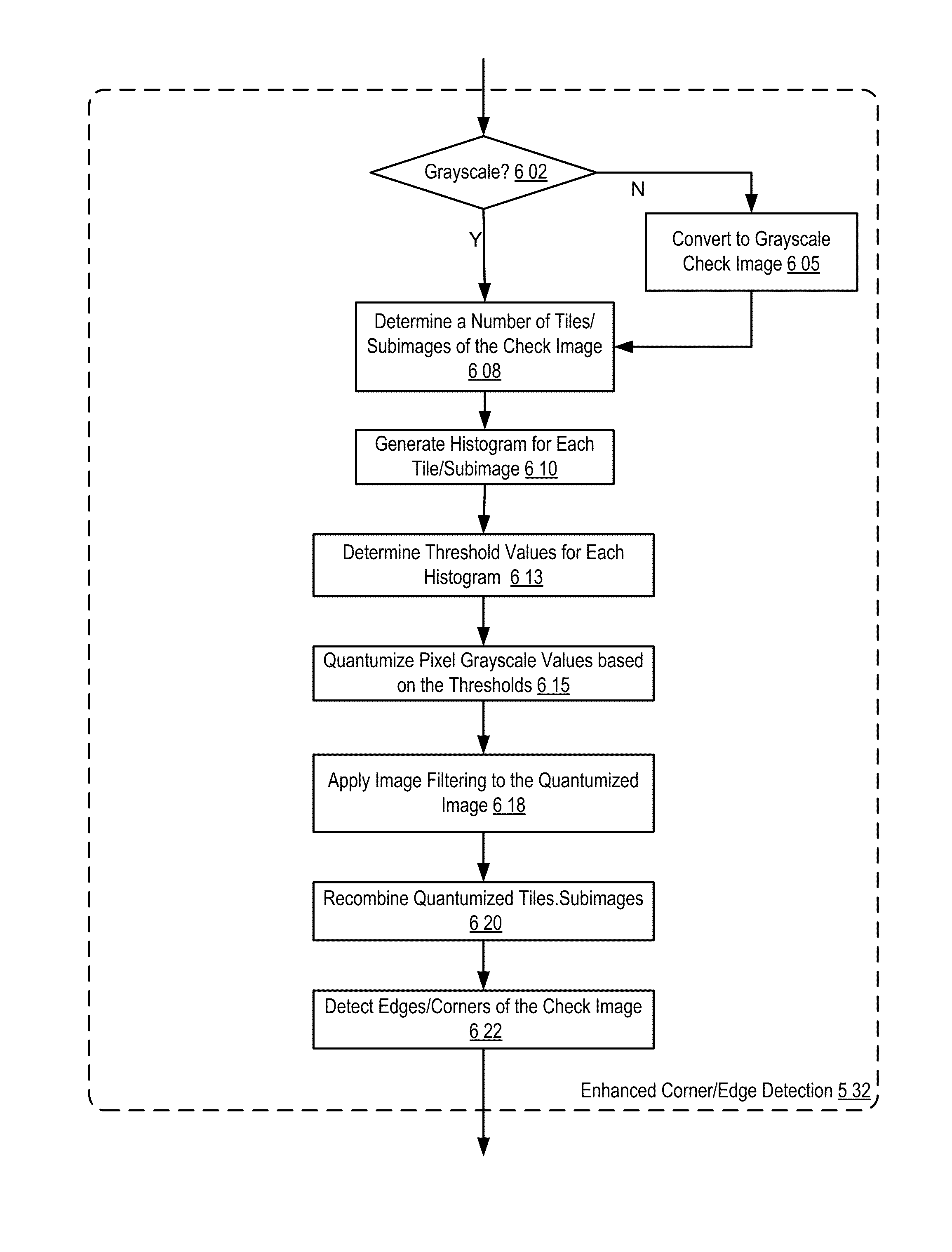 Patent US 9,129,340 B1 on