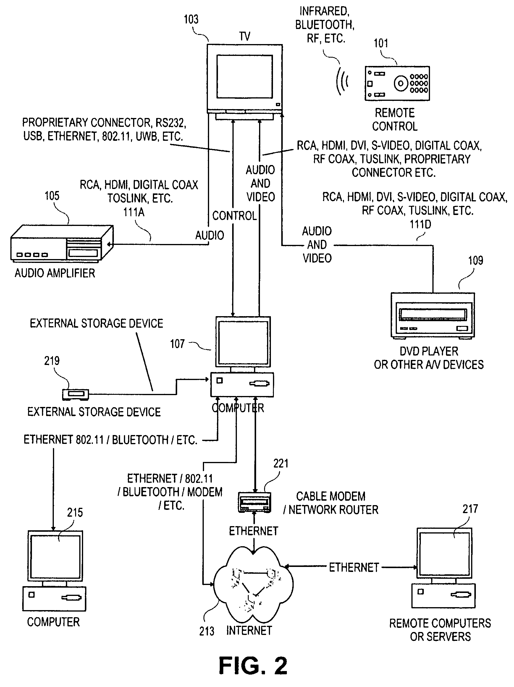 Patent Us 8863219 B2 Rca To Coaxial Schematic Images